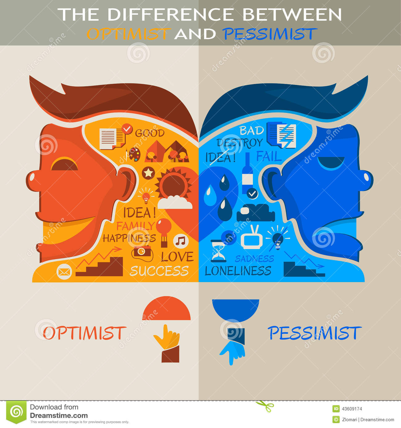 optimistic vs pessimism But optimism and pessimism are not limited to such a psychological predisposition philosophically, optimism is linked to the notion that the world is fundamentally.