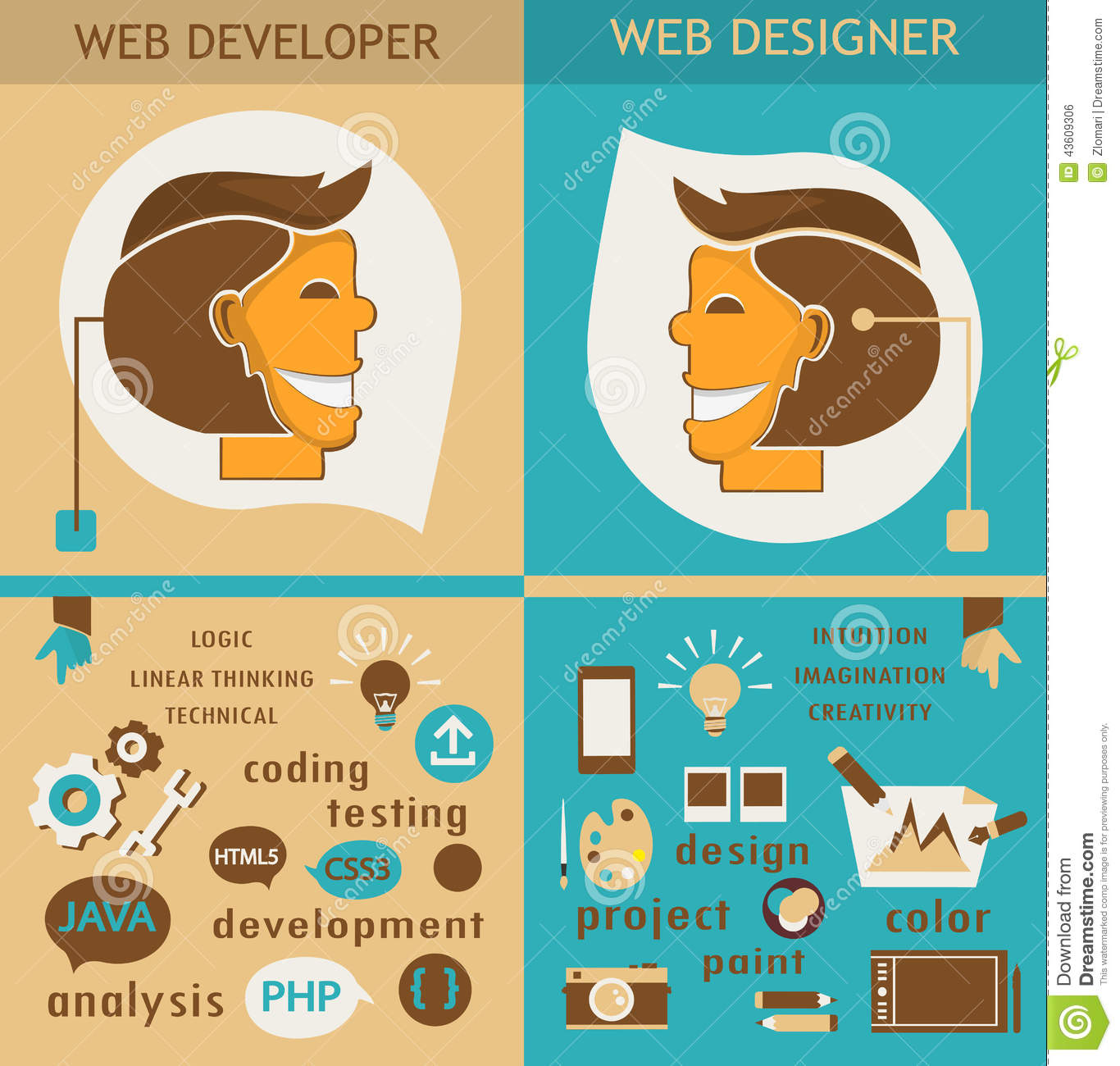 The Difference Between Web Designers And Web Developers Stock Vector Illustration Of Inspiration Infographic 43609306