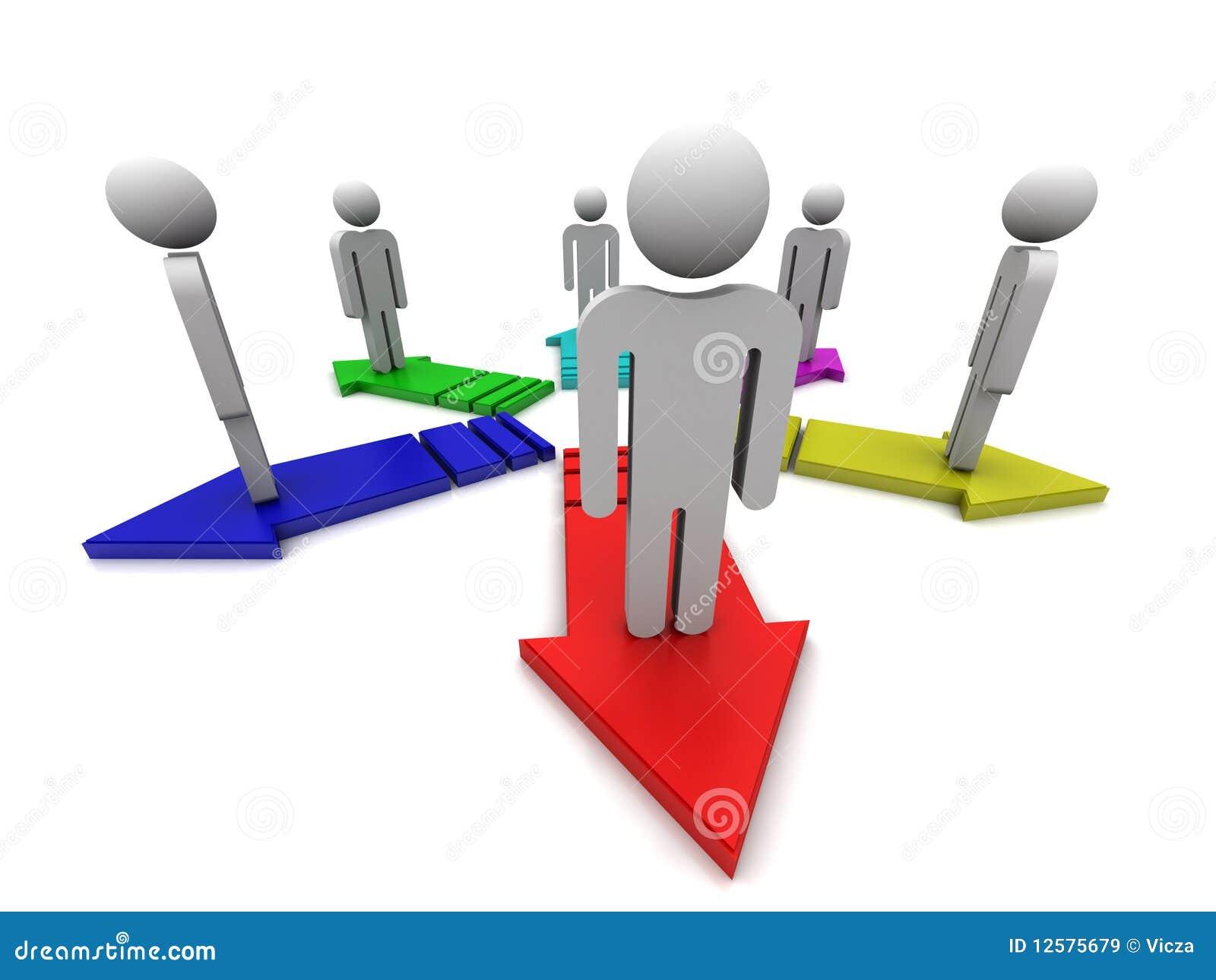 Various strategies of options