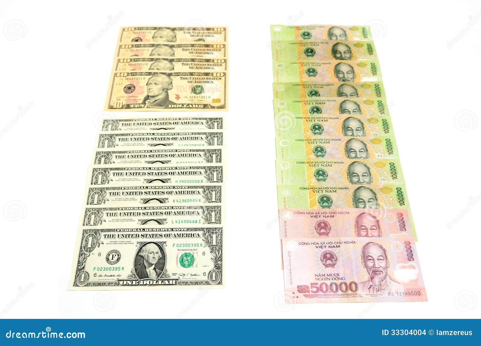 Aktualne kursy walut forex nawigator