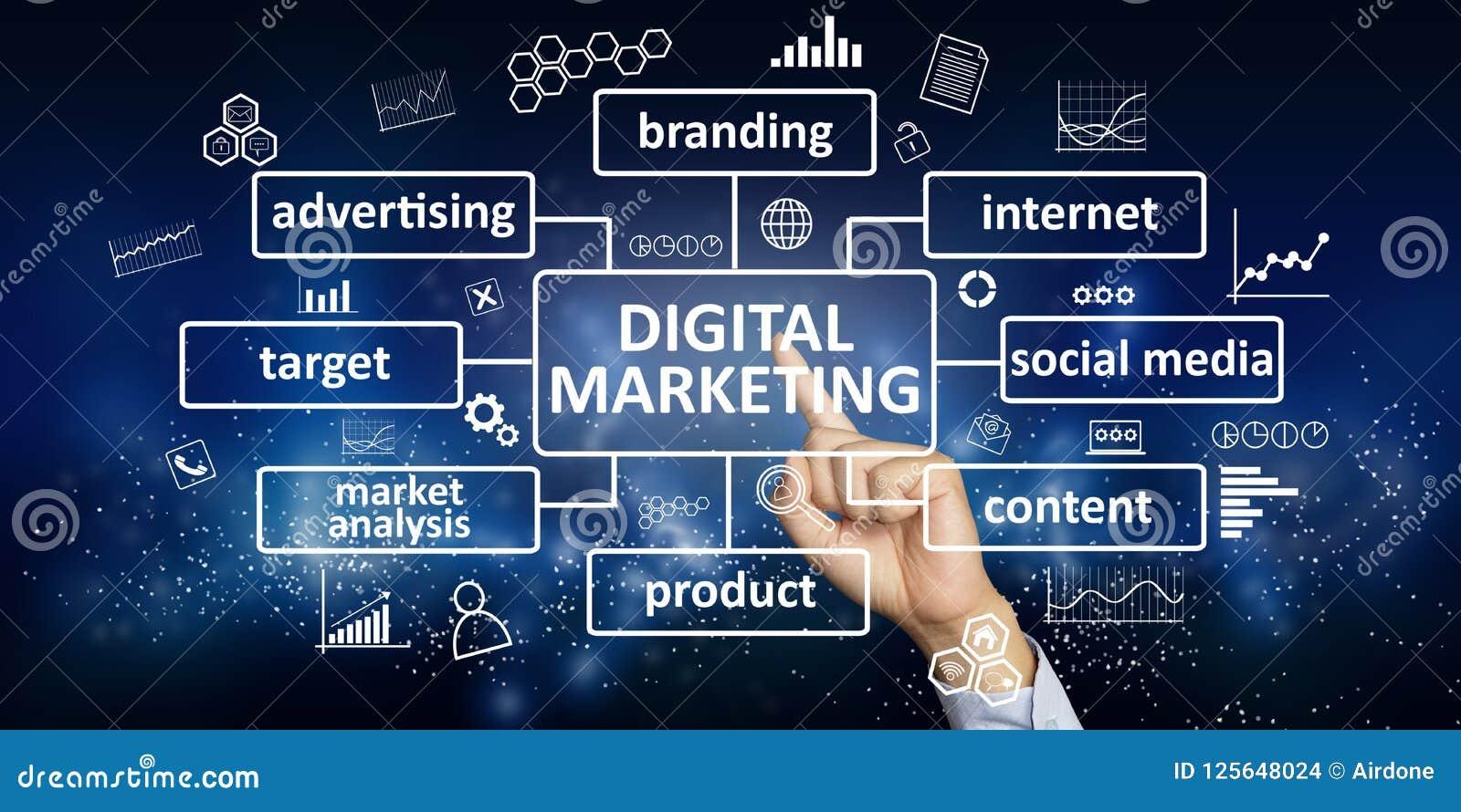 Digitaal marketing bedrijfsconcept