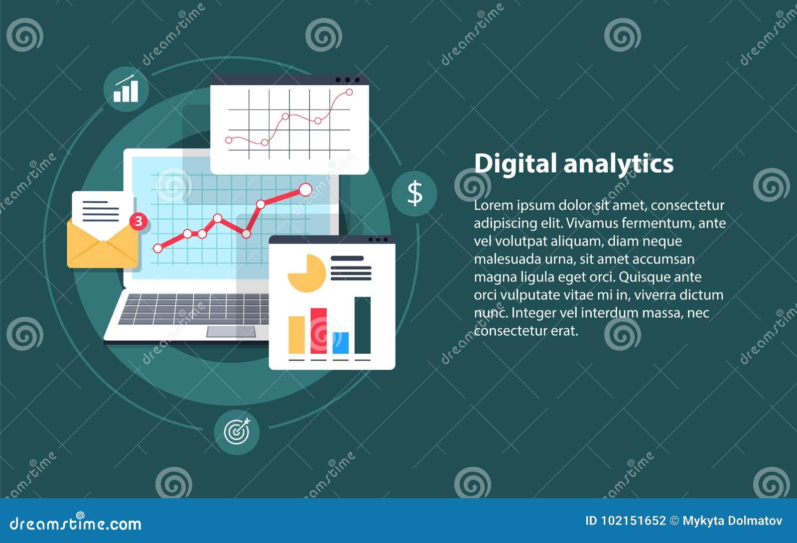 Digital-Analytik, große Datenanalyse, Datenwissenschaft, Marktforschung, Anwendung