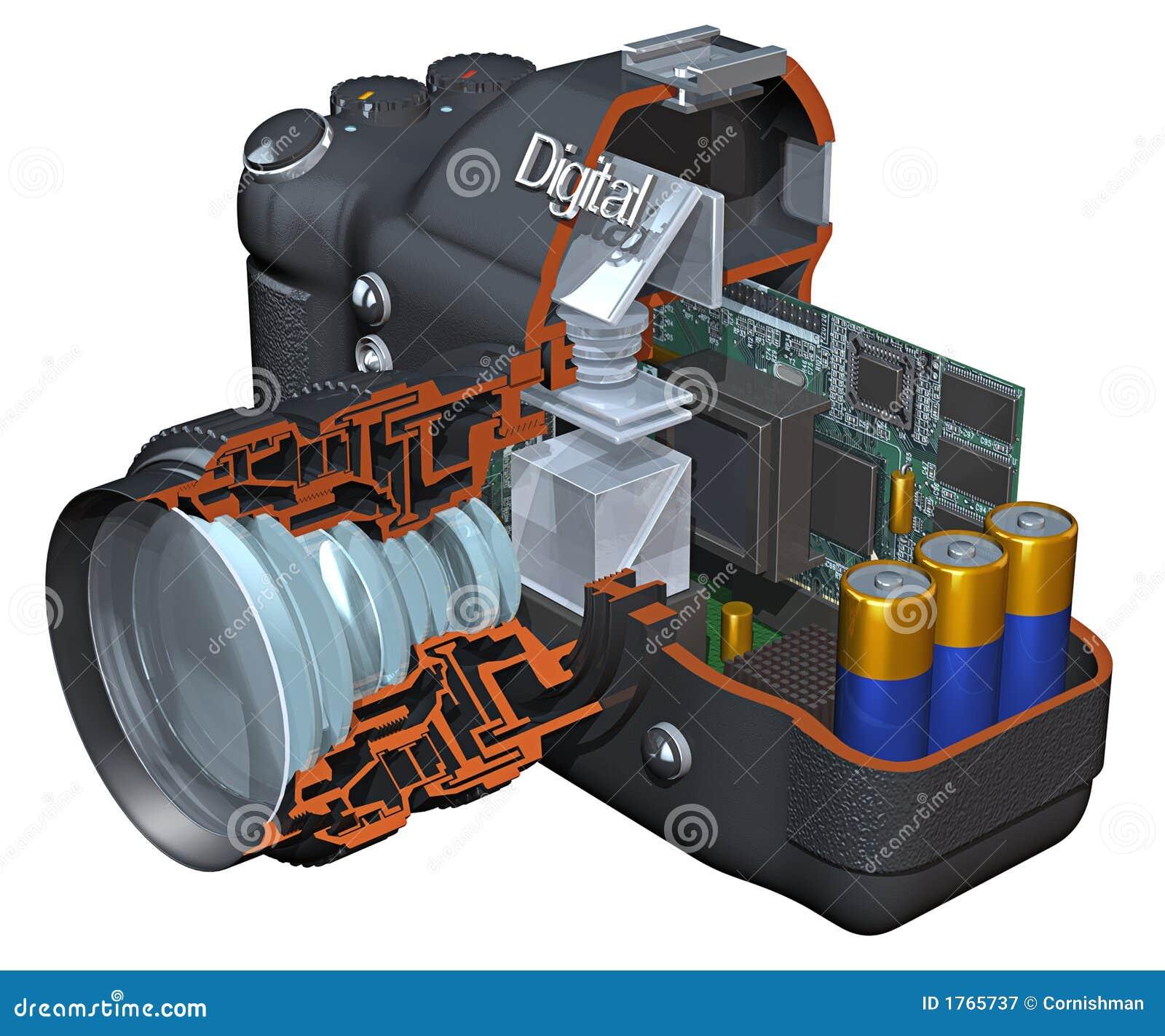 Digital Camera Cutaway