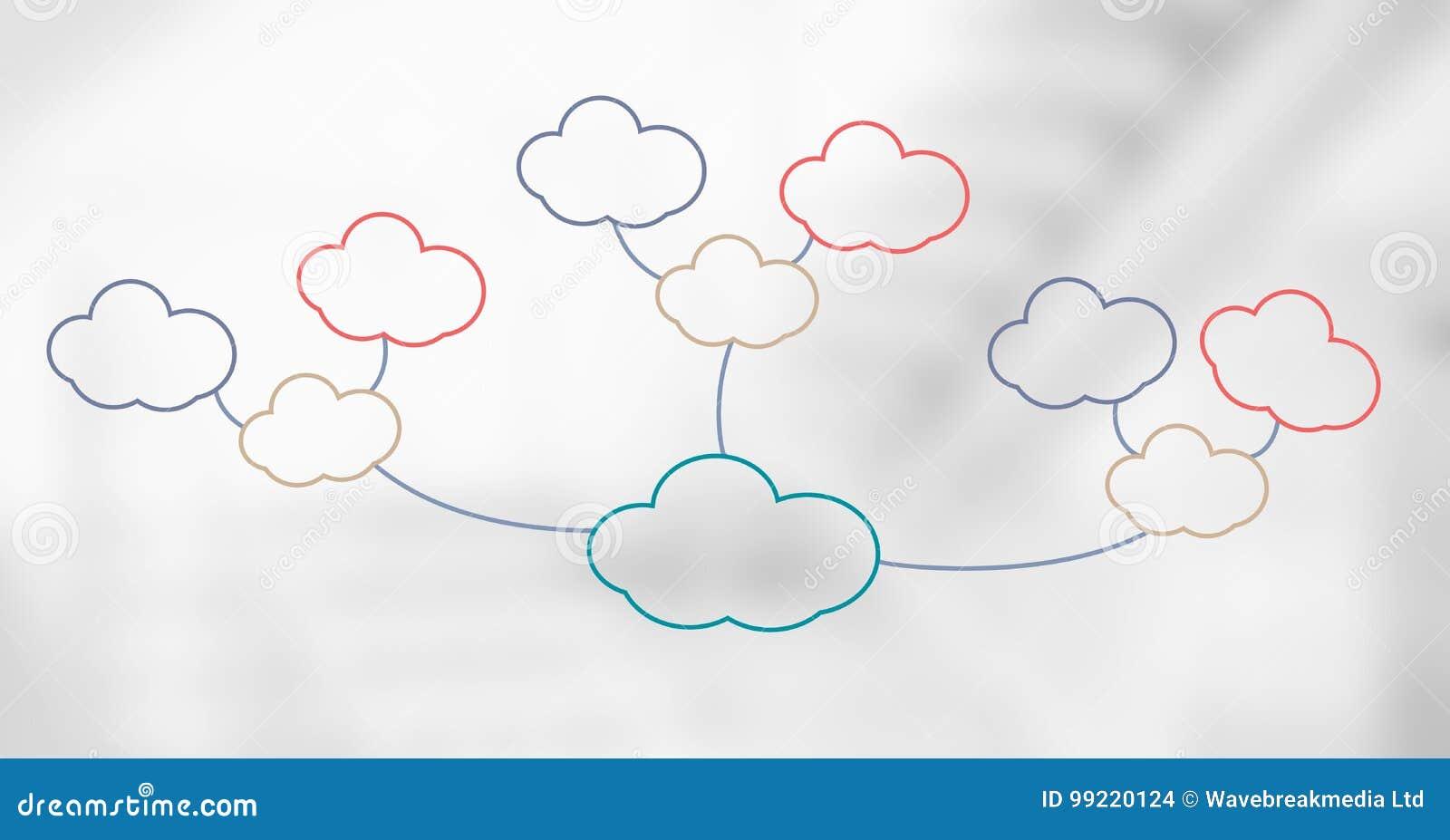 Mind Map Clouds Stock Illustrations – 35 Mind Map Clouds ... Cloud Mind Map on cloud world map, cloud activity map, cloud mind art, cloud value map, creating a concept map, cloud word map, printable concept map, cloud concept,