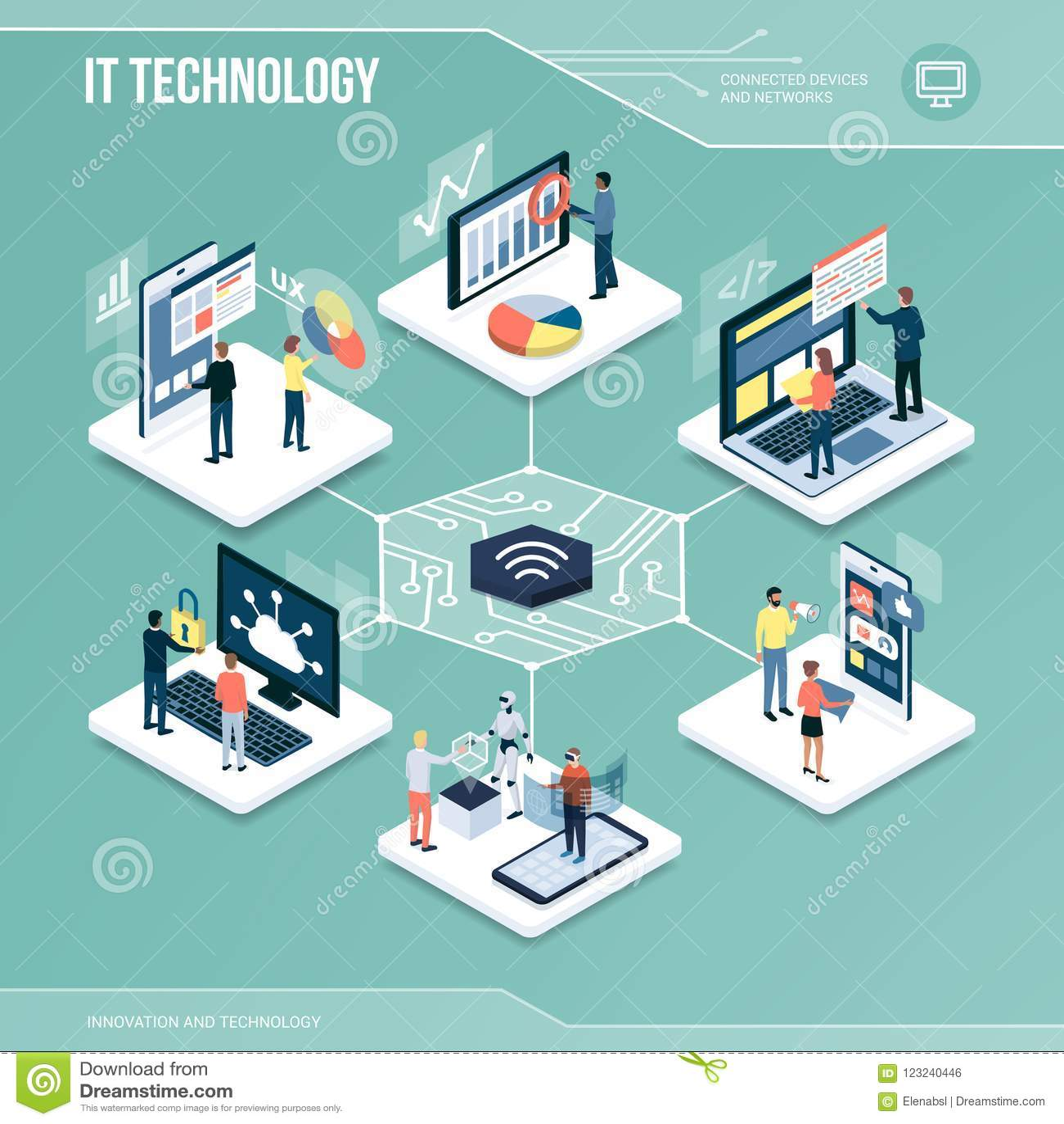 Digital kärna: It-teknologi och nätverk