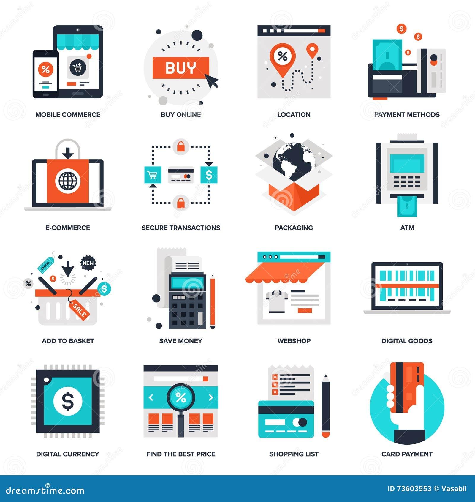 Digital kommerssymboler