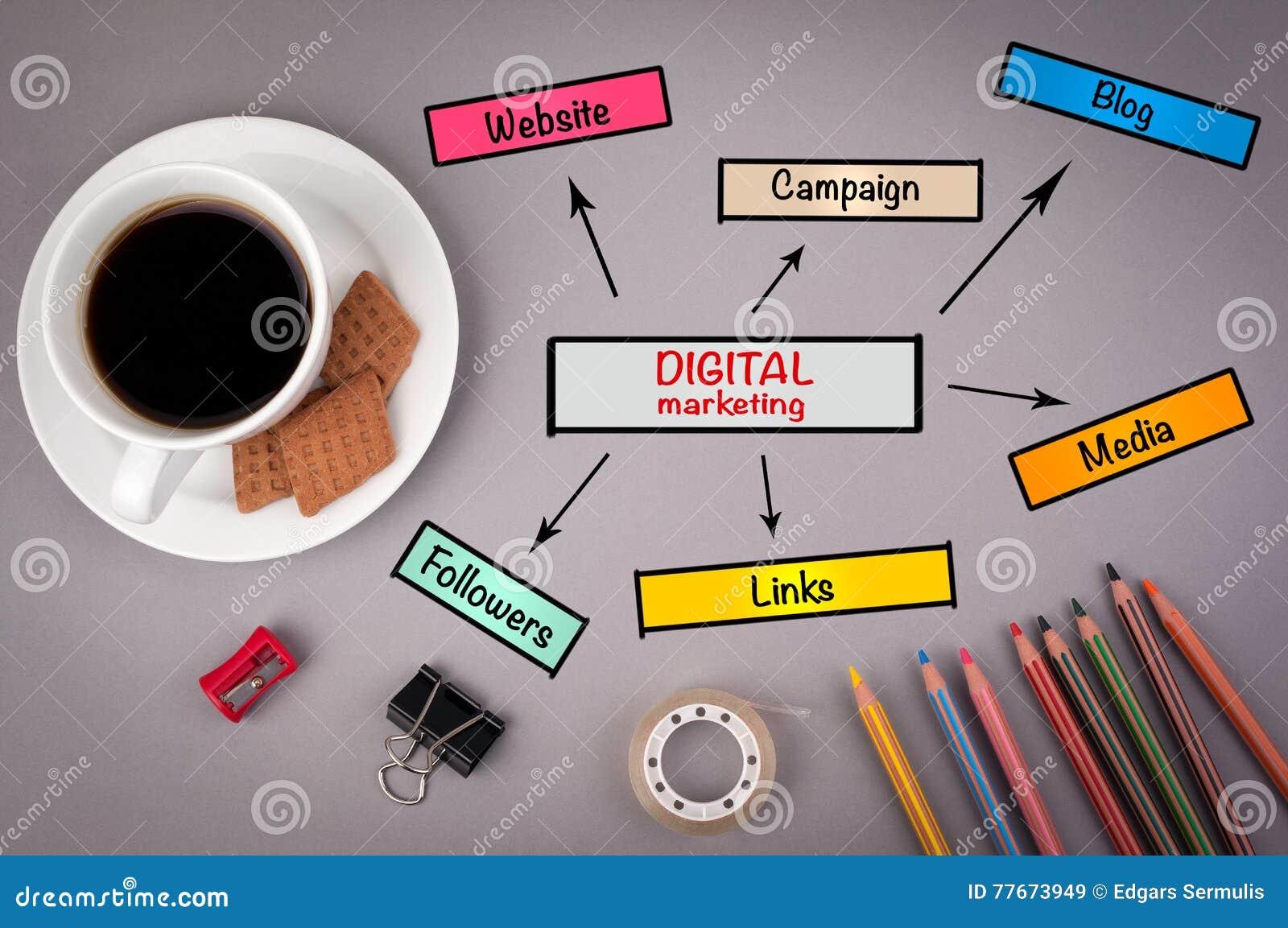 Digital Marketing, business concept for presentations. On gray o