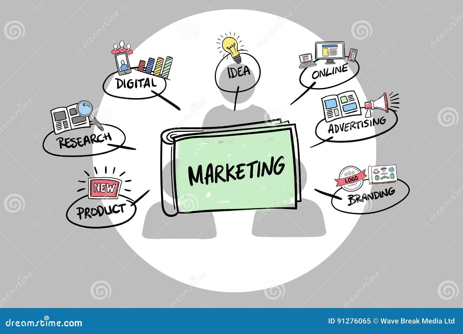 Digital sammansatt bild av marknadsföringsdiagram