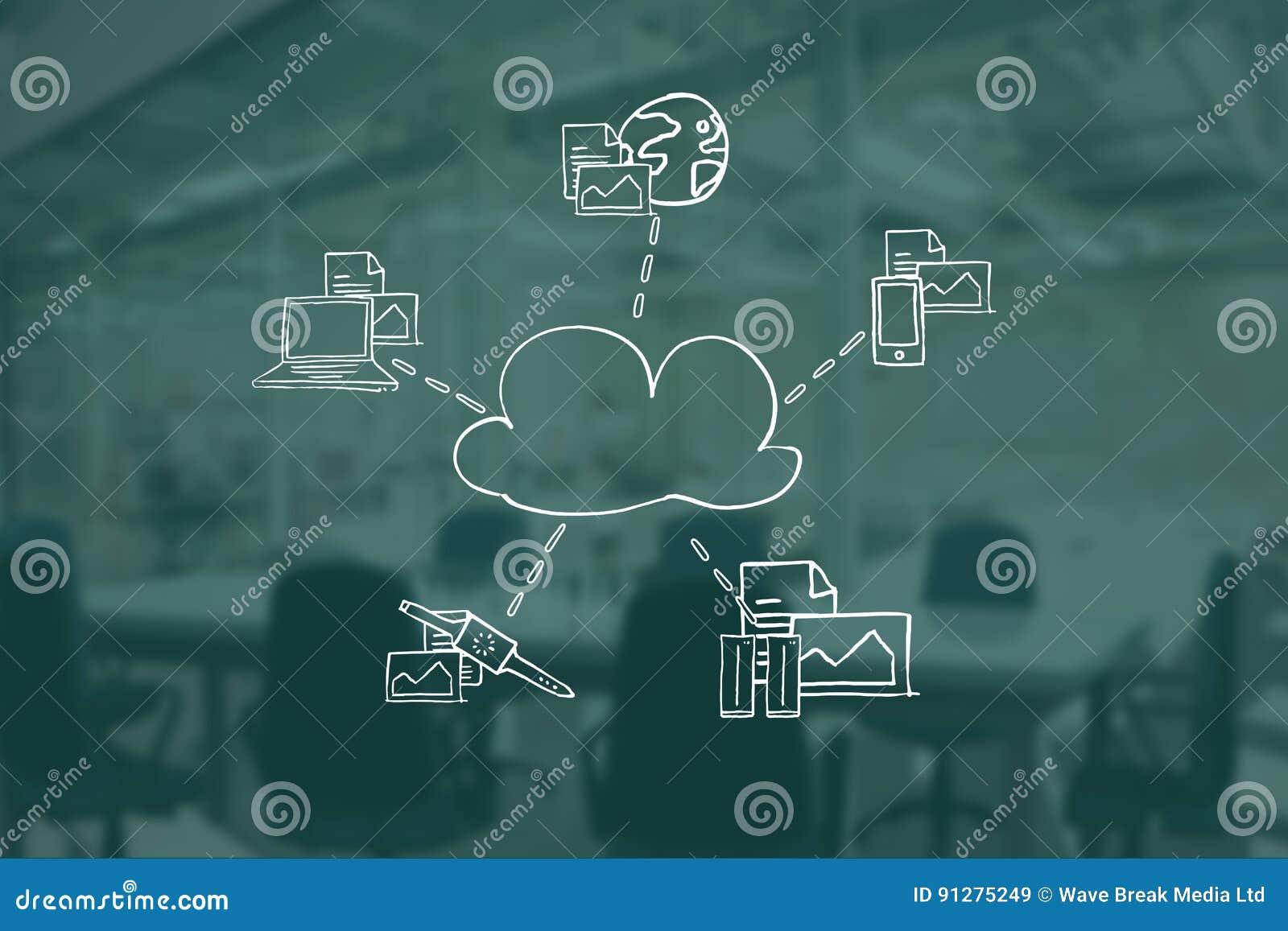 Digital sammansatt bild av molnet som omges av teknologier och dokument