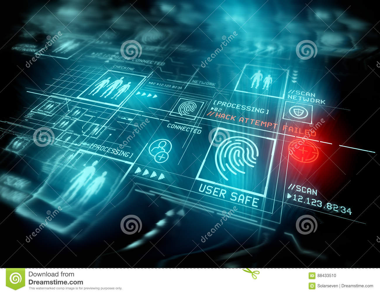 Digital Security ID Protection