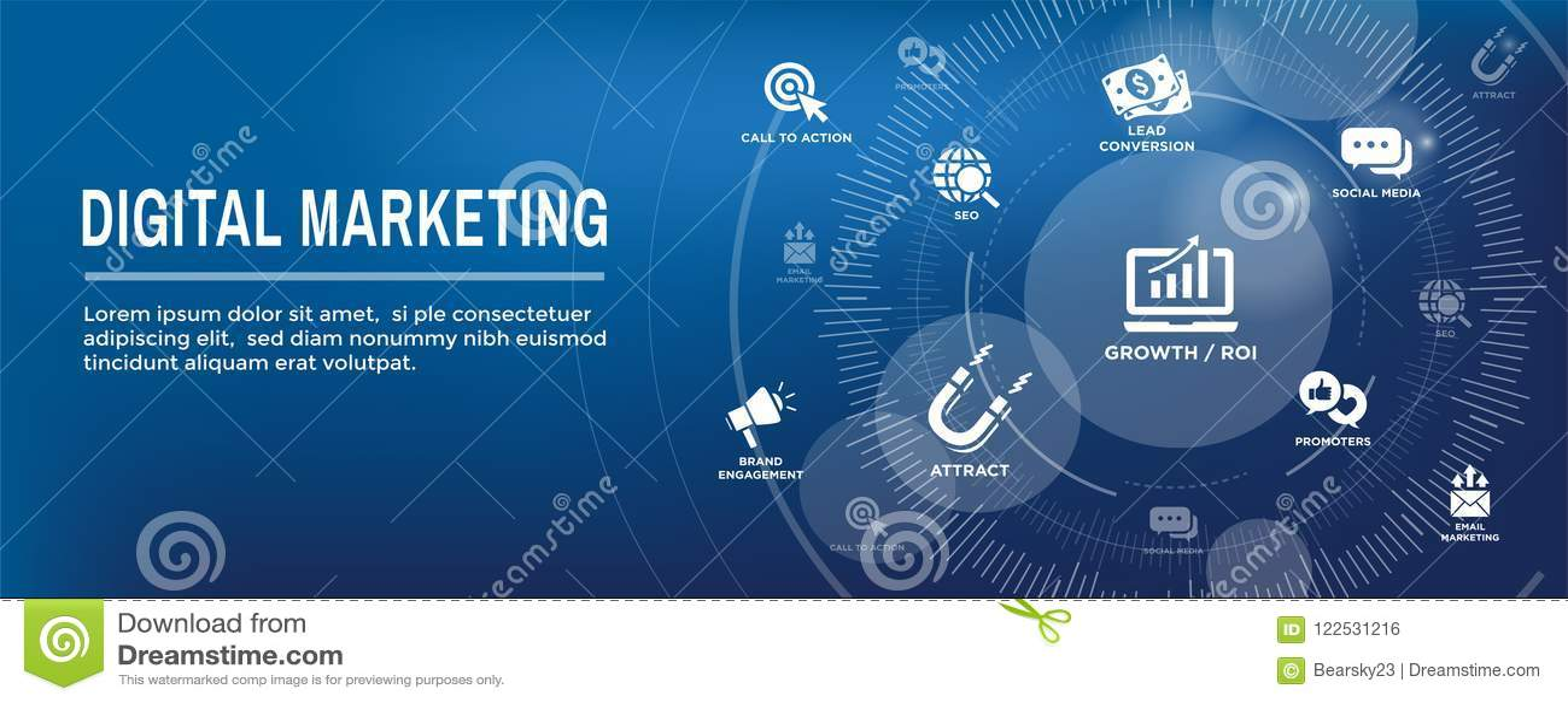 Digitale Binnenkomende Marketing Webbanner met Vectorpictogrammen w CTA, Gr.