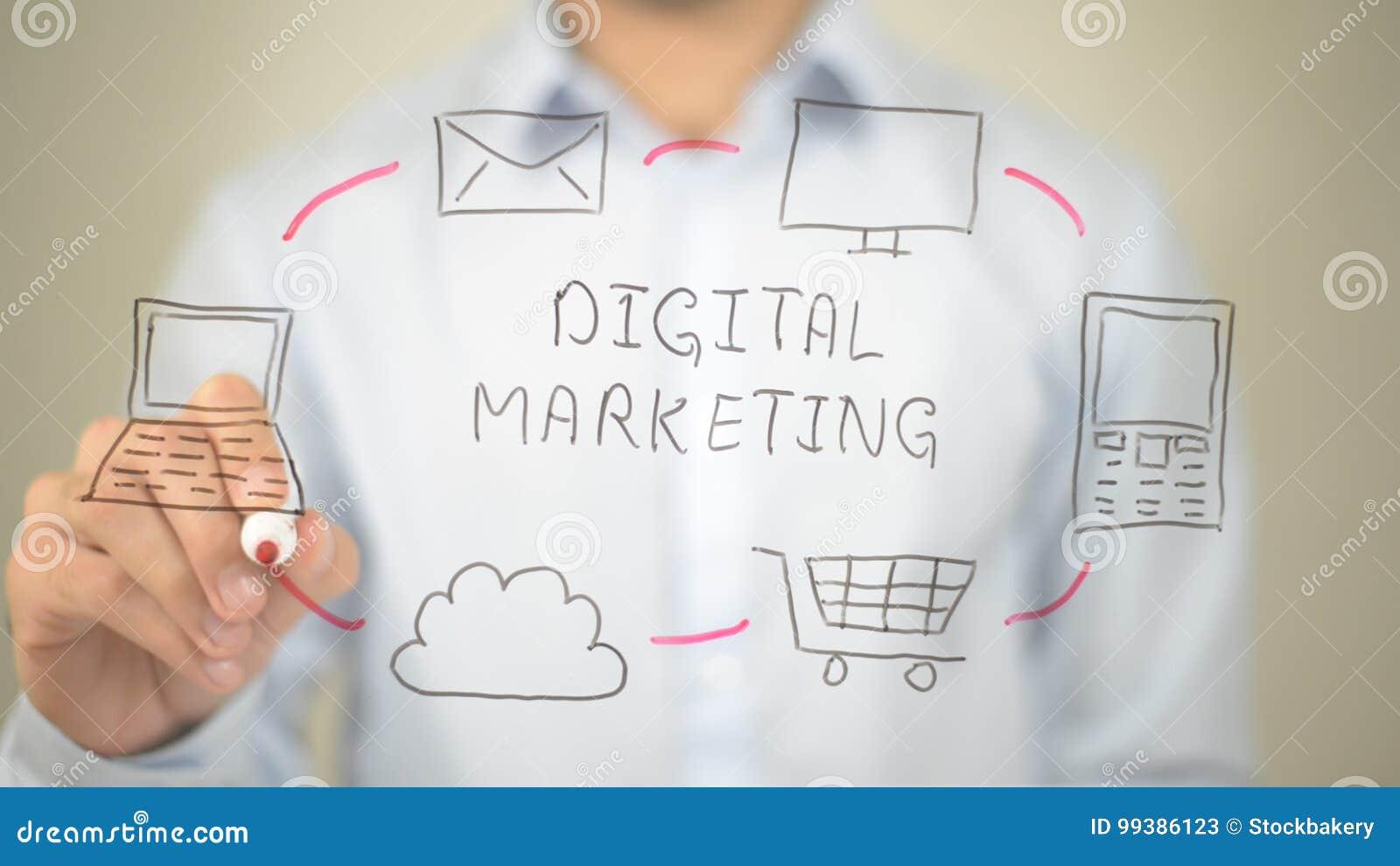 Digitale Marketing, Mens die op het transparante scherm schrijven