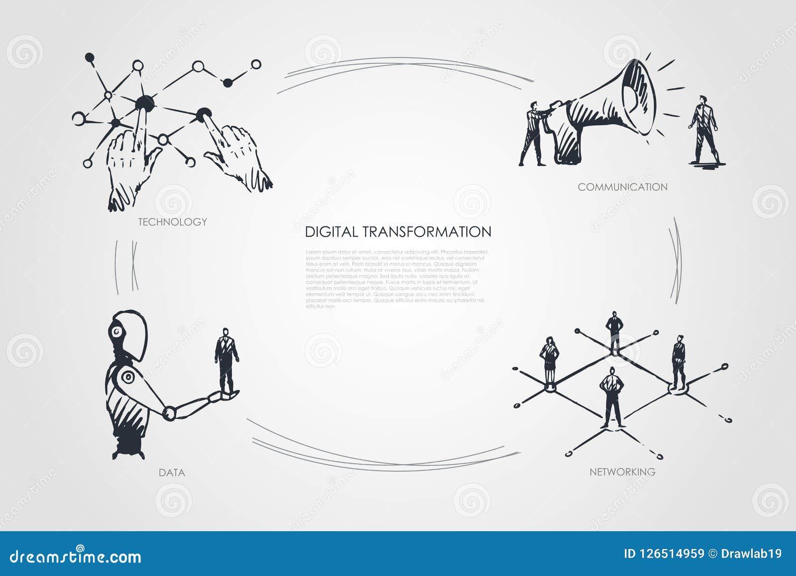 Digitale transformatie, technologie, mededeling, voorzien van een netwerk, gegevensconcept