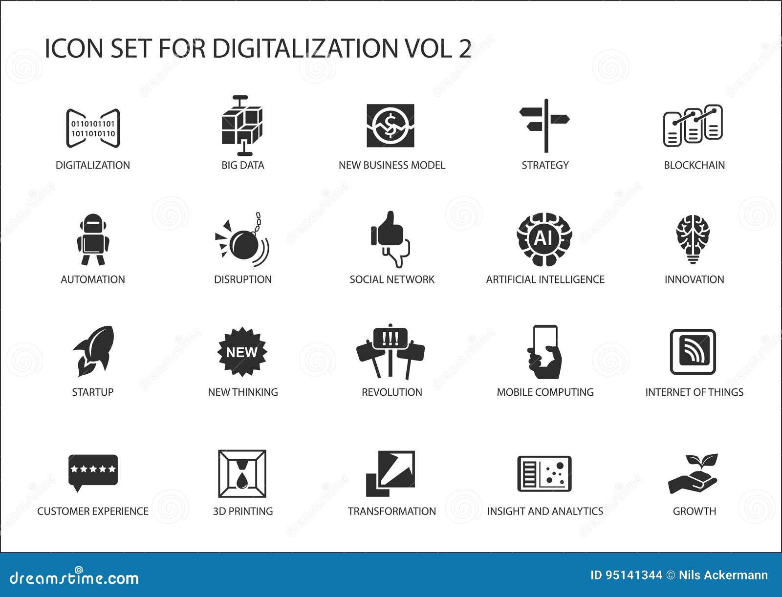 Digitaliseringspictogram voor onderwerpen zoals grote gegevens, bedrijfsmodellen, 3D druk, verstoring, kunstmatige intelligentie,