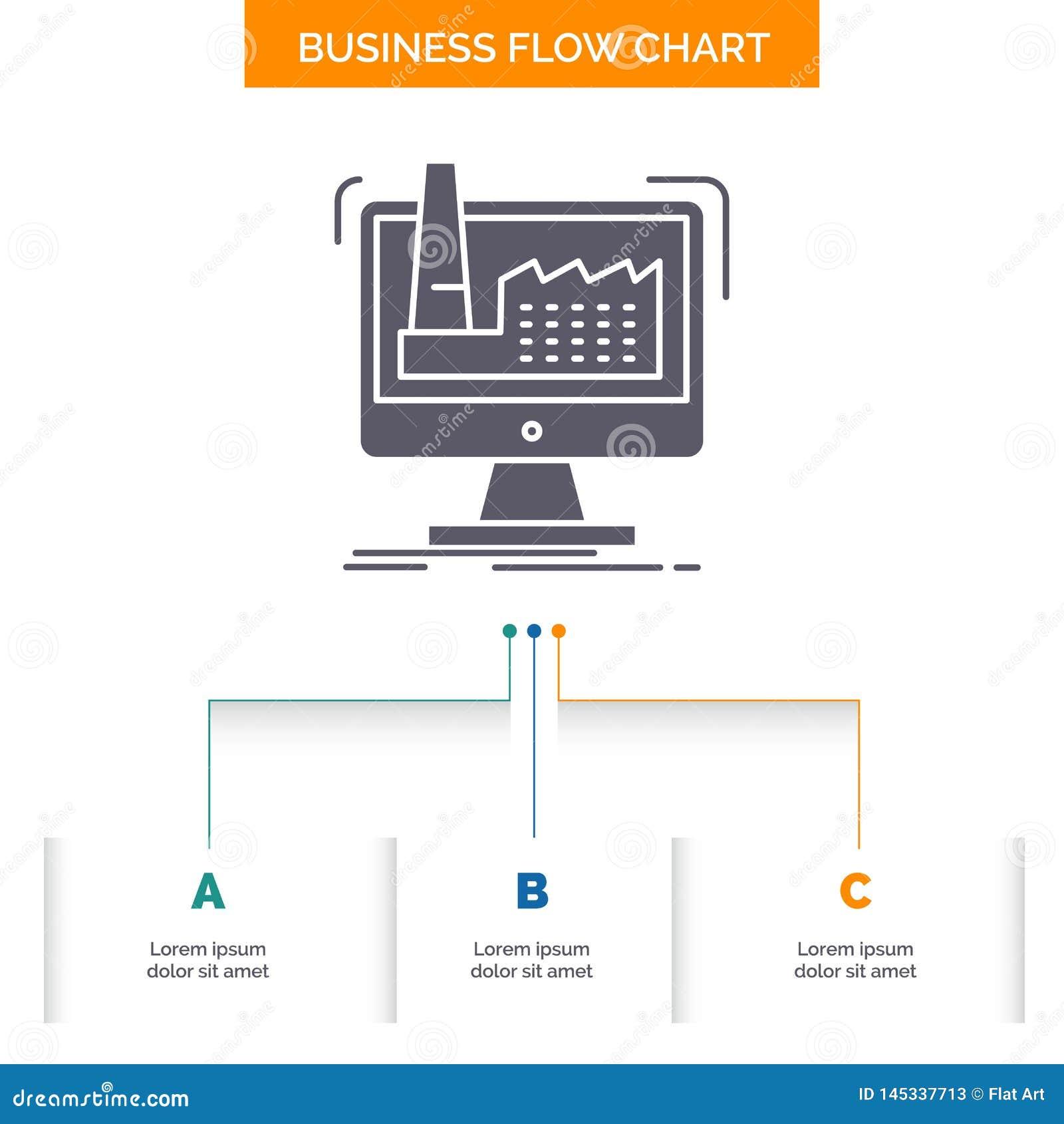 Digitalt fabrik, tillverkning, produktion, design för diagram för produktaffärsflöde med 3 moment r