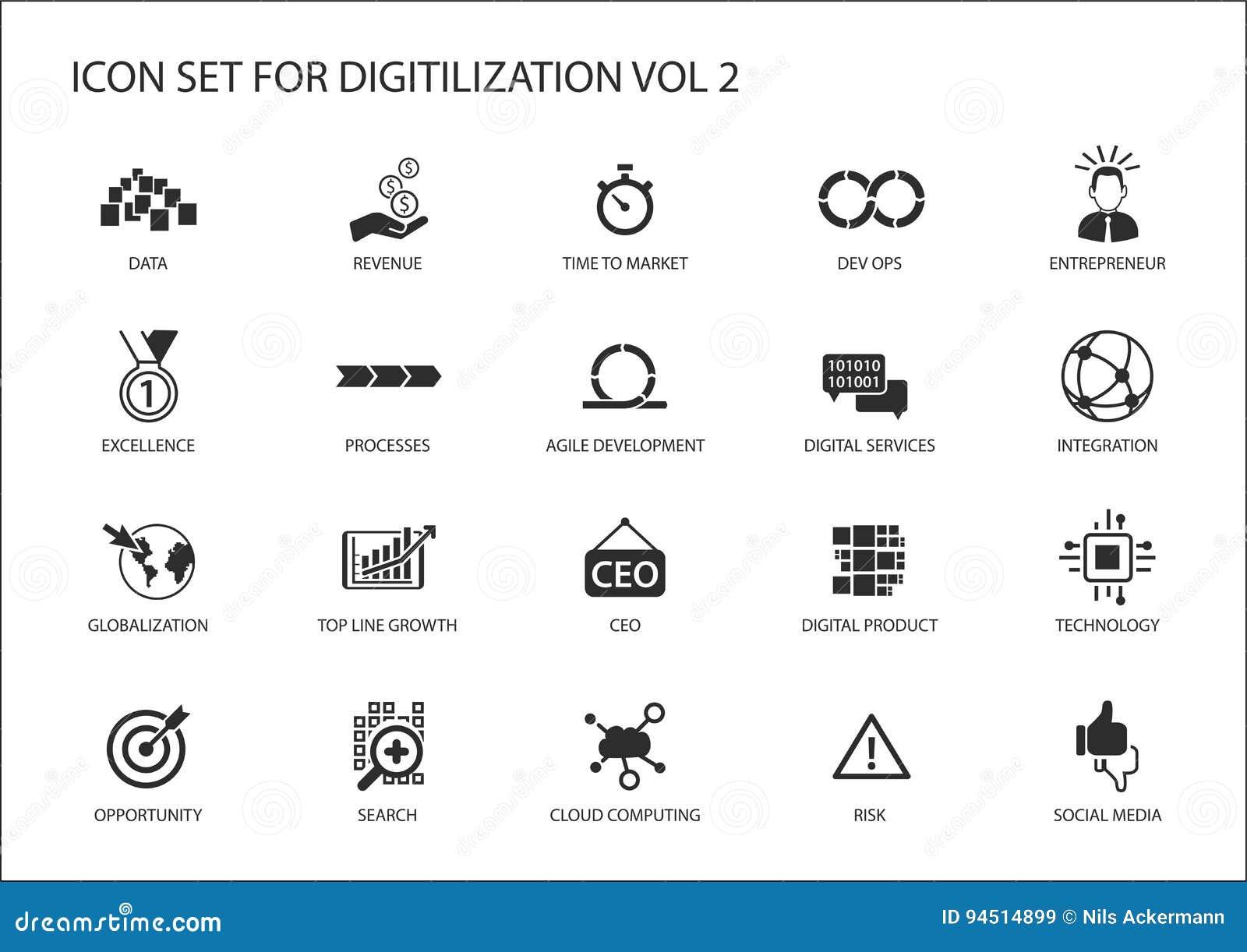 digital technology topics