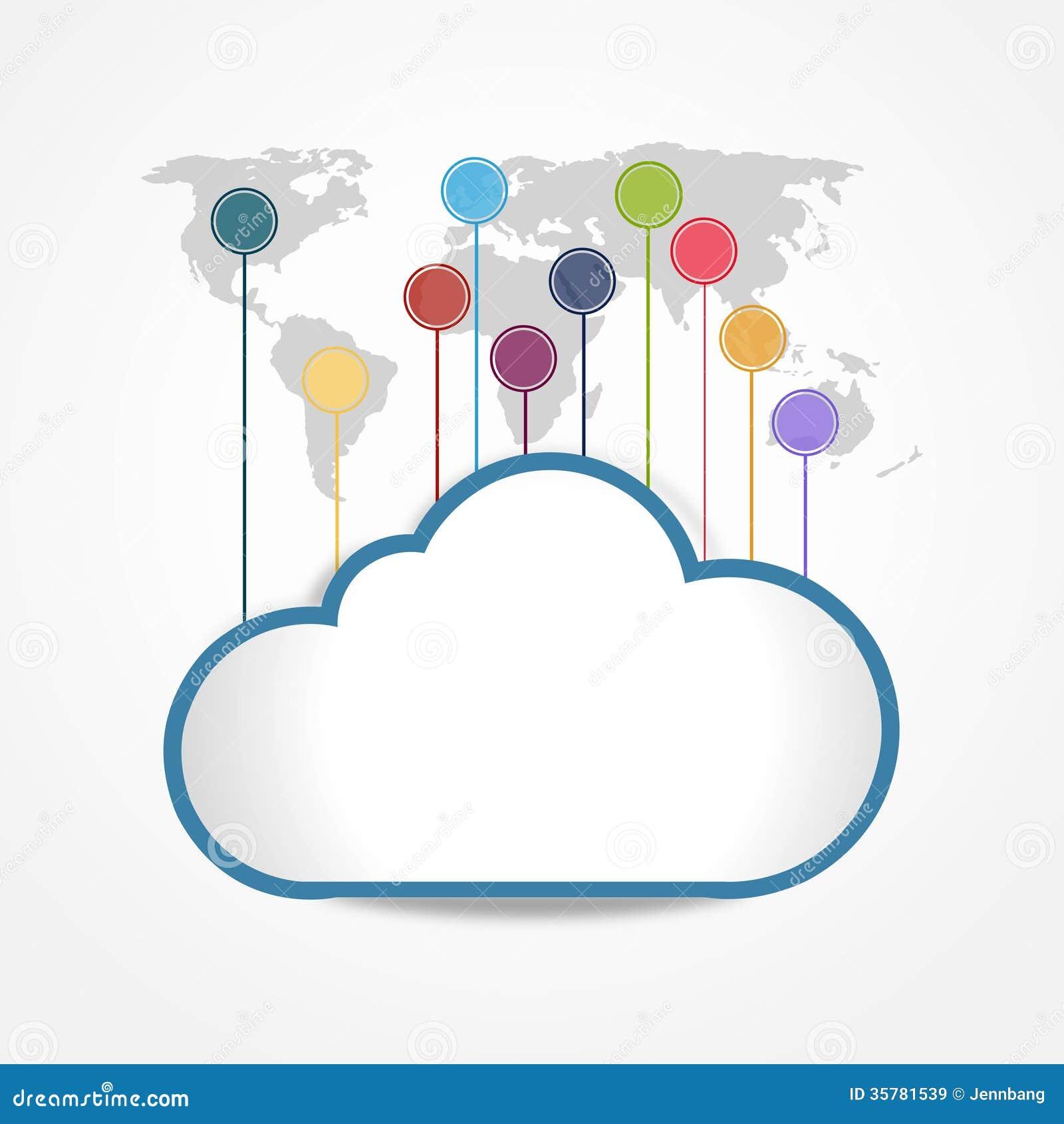 Digtial云彩连接全世界