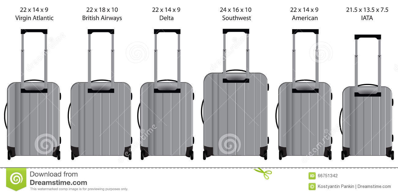 Dimensions Of Hand Luggage Taken By The Airlines Editorial