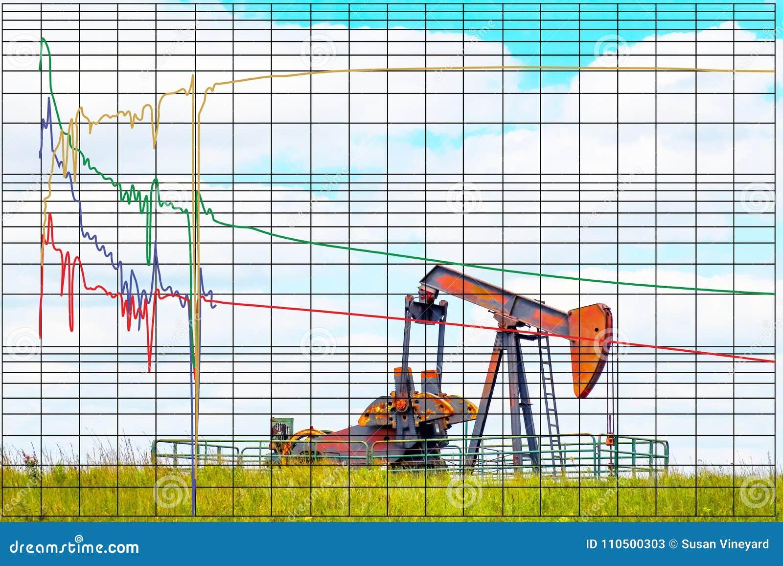 Diminuisca il grafico dell analisi della curva che predice l olio futuro o la produzione del pozzo di gas basata sulla storia pas