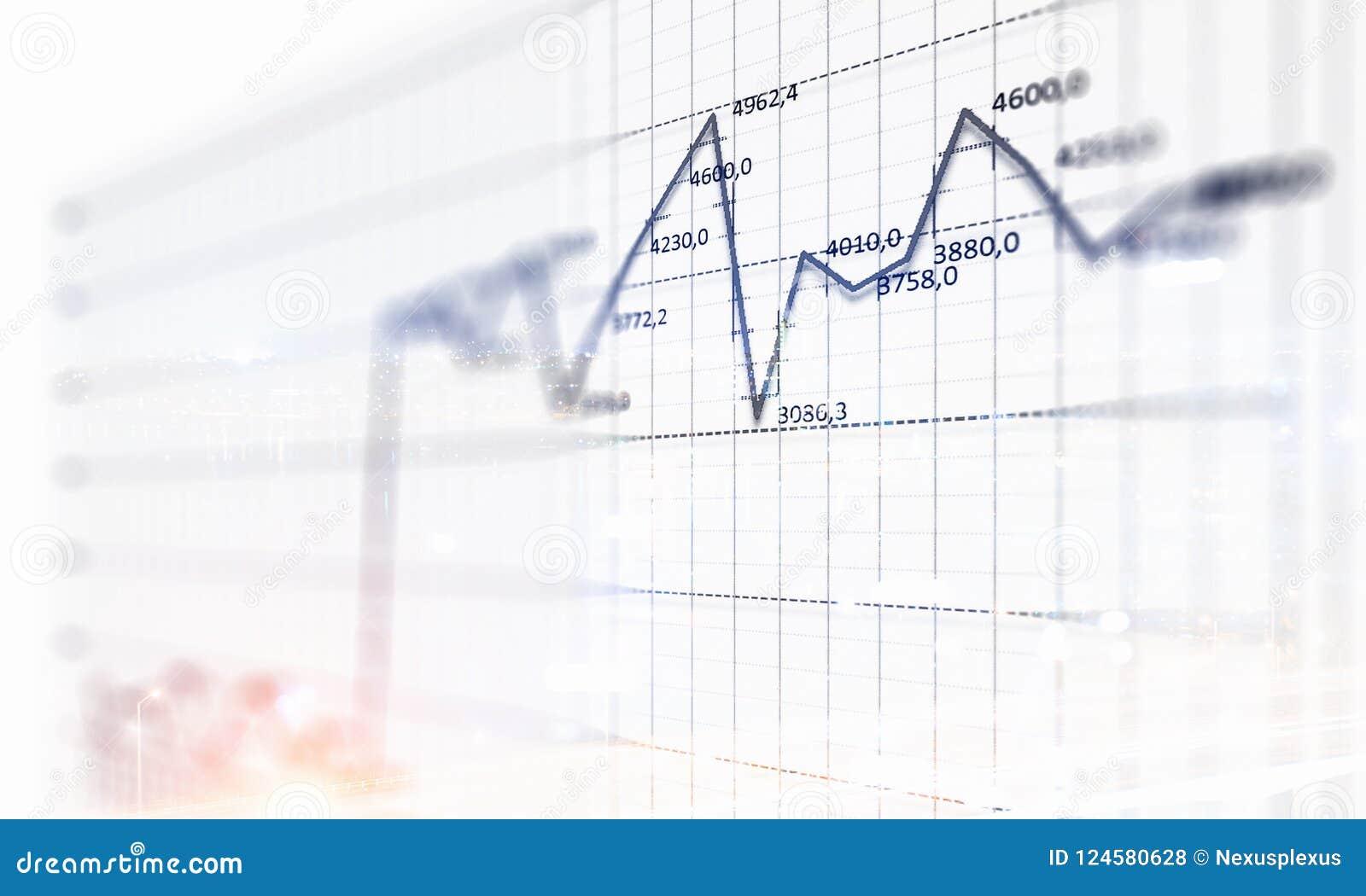 Dinâmica das vendas