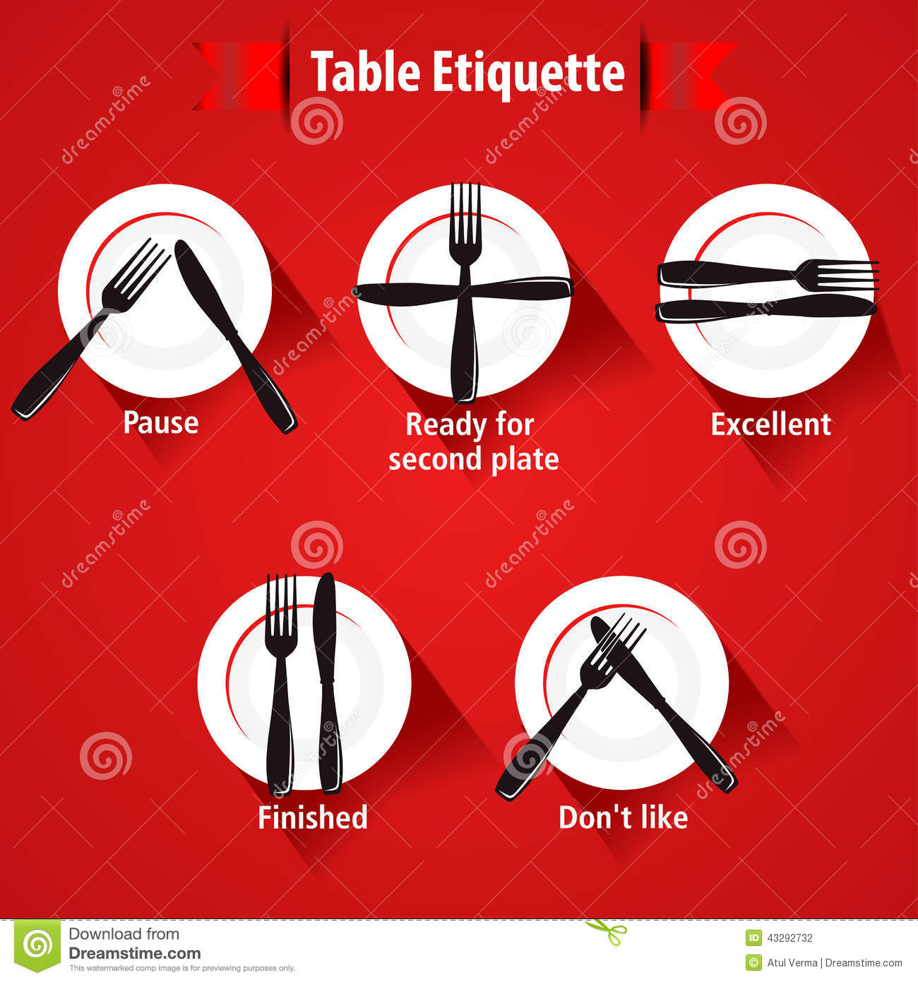 Dining Etiquette And Table Manner Forks Knifes Signals Stock