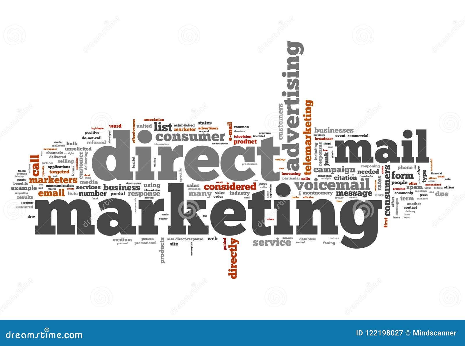Direkt marknadsföring för ordmoln