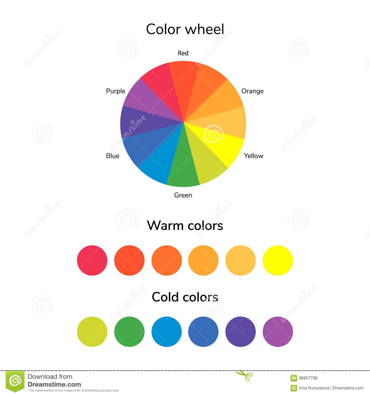 Dirigez La Co D\'illustration, D\'infographics, De Roue De Couleur ...