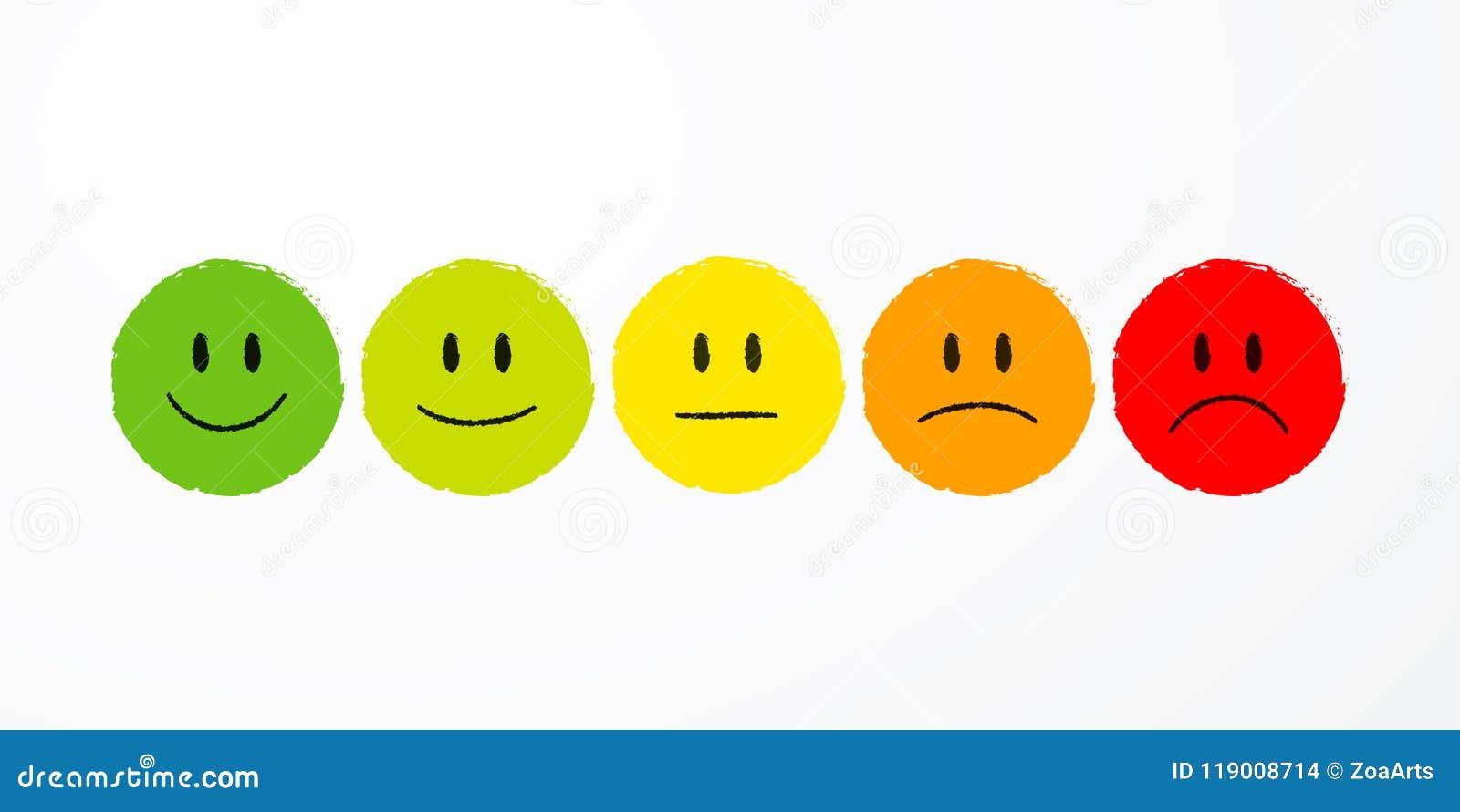 Dirigez le positif, le neutre et le négatif souriants d icône d emoji d émoticônes d humeur différente de concept de rétroaction