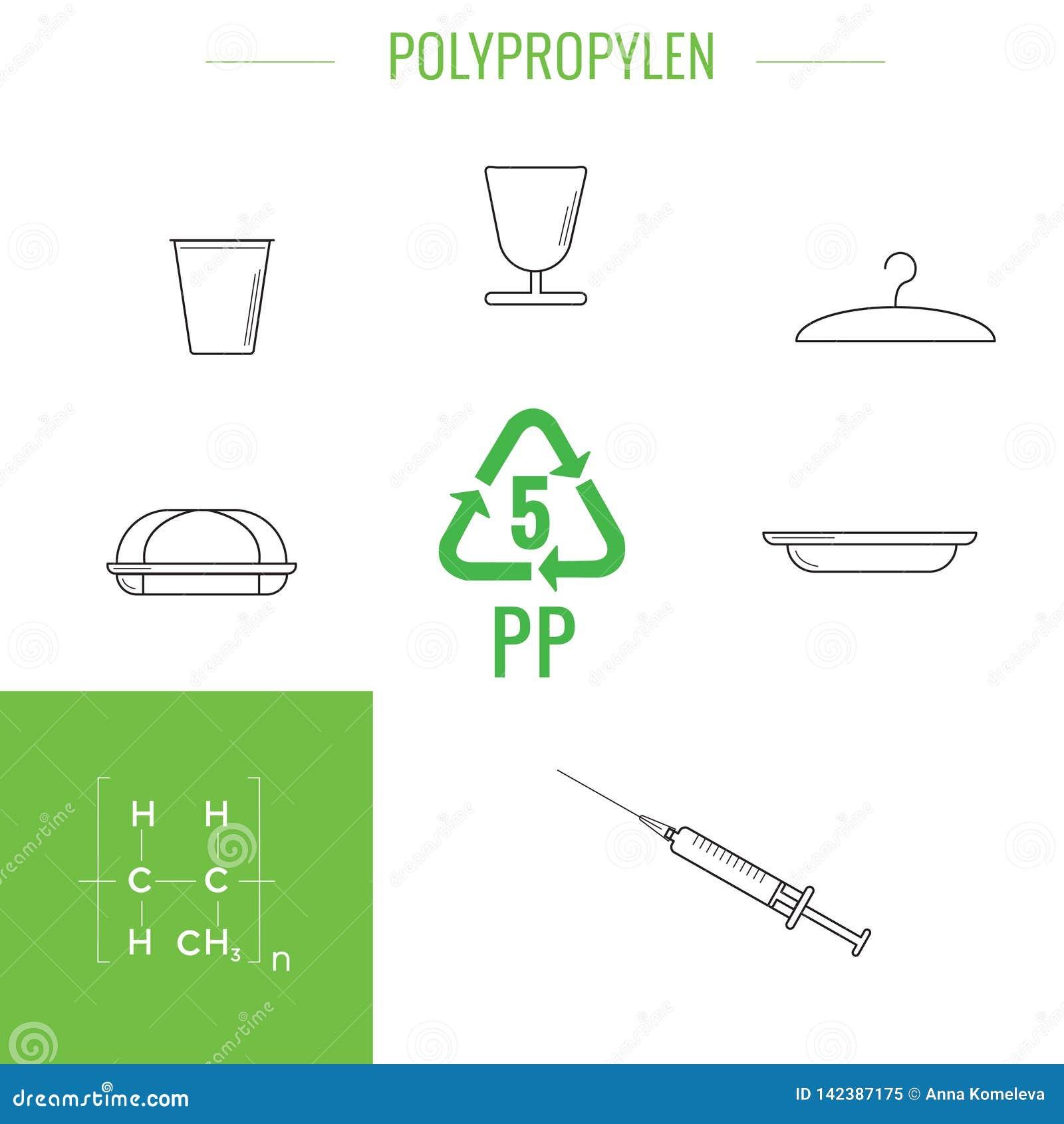Dirigez les articles recyclables en plastique