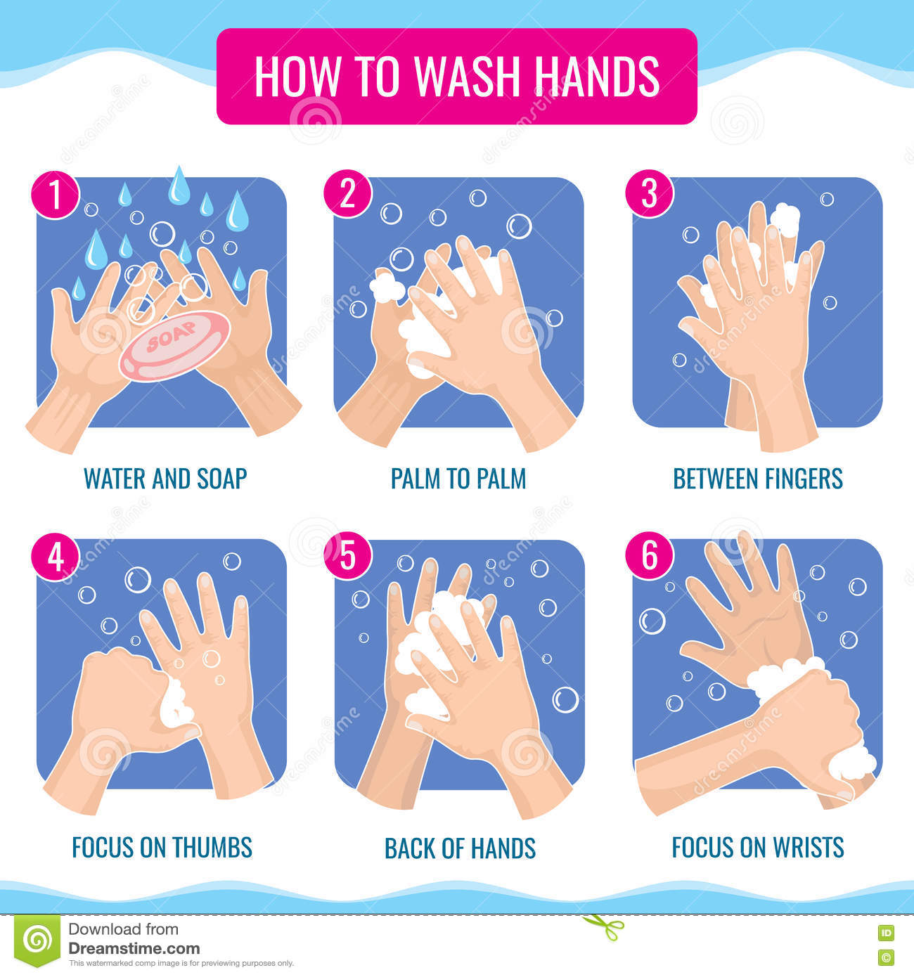Dirty hands washing properly medical hygiene vector infographic