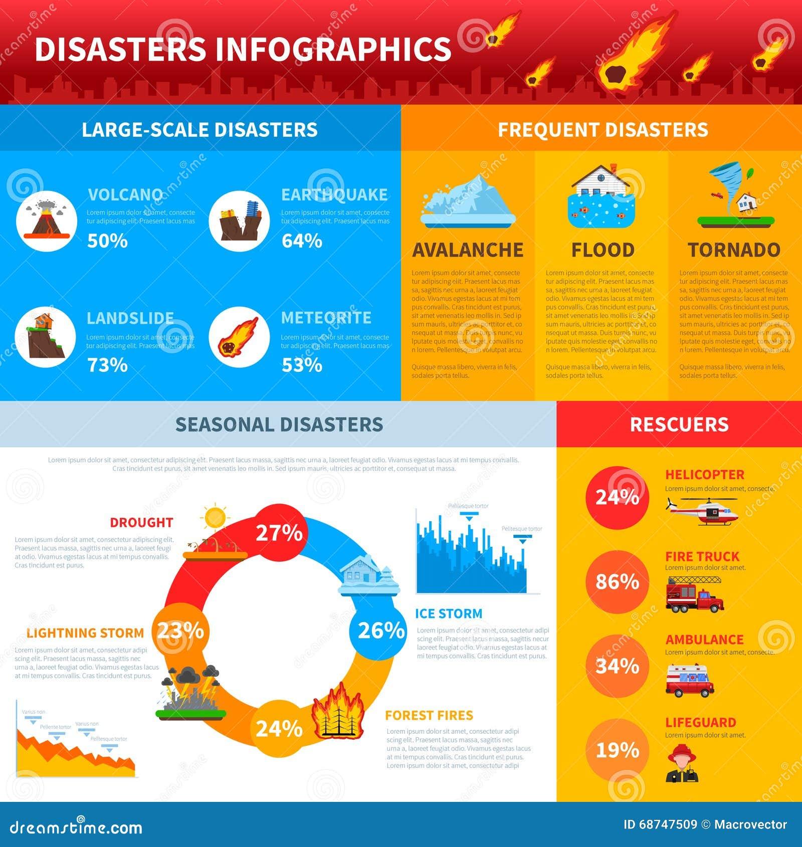 Natural Disasters Volcano Information