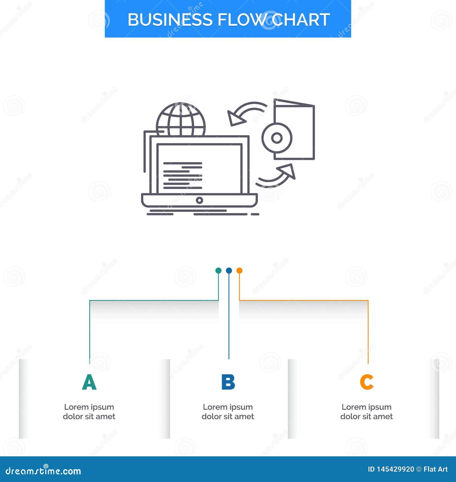 Disc, Online, Game, Publish, Publishing Business Flow Chart Design