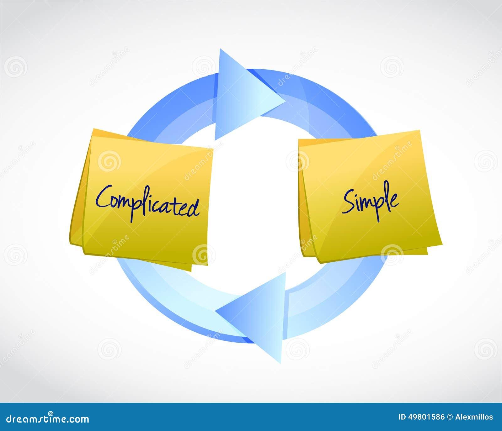 Diseño complicado y simple del ejemplo del ciclo