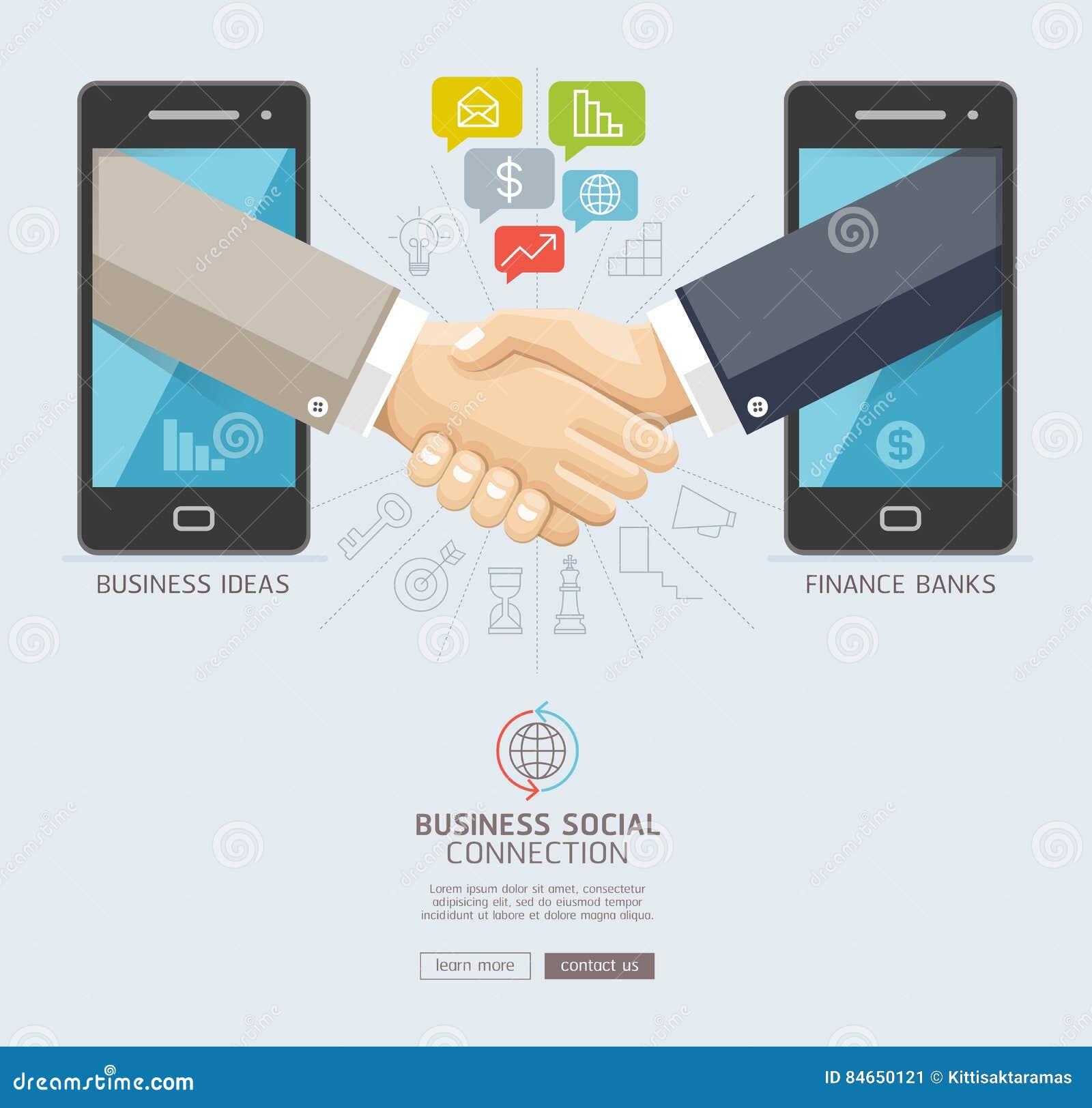 Diseño conceptual de la tecnología social de la conexión del negocio móvil