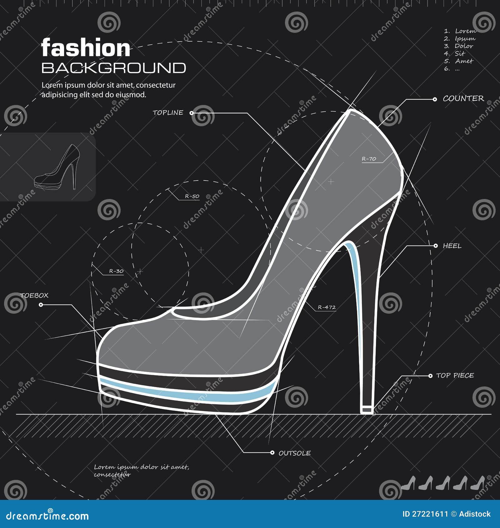 Dise o de los zapatos de la mujer vector imagen de for Diseno de zapatos