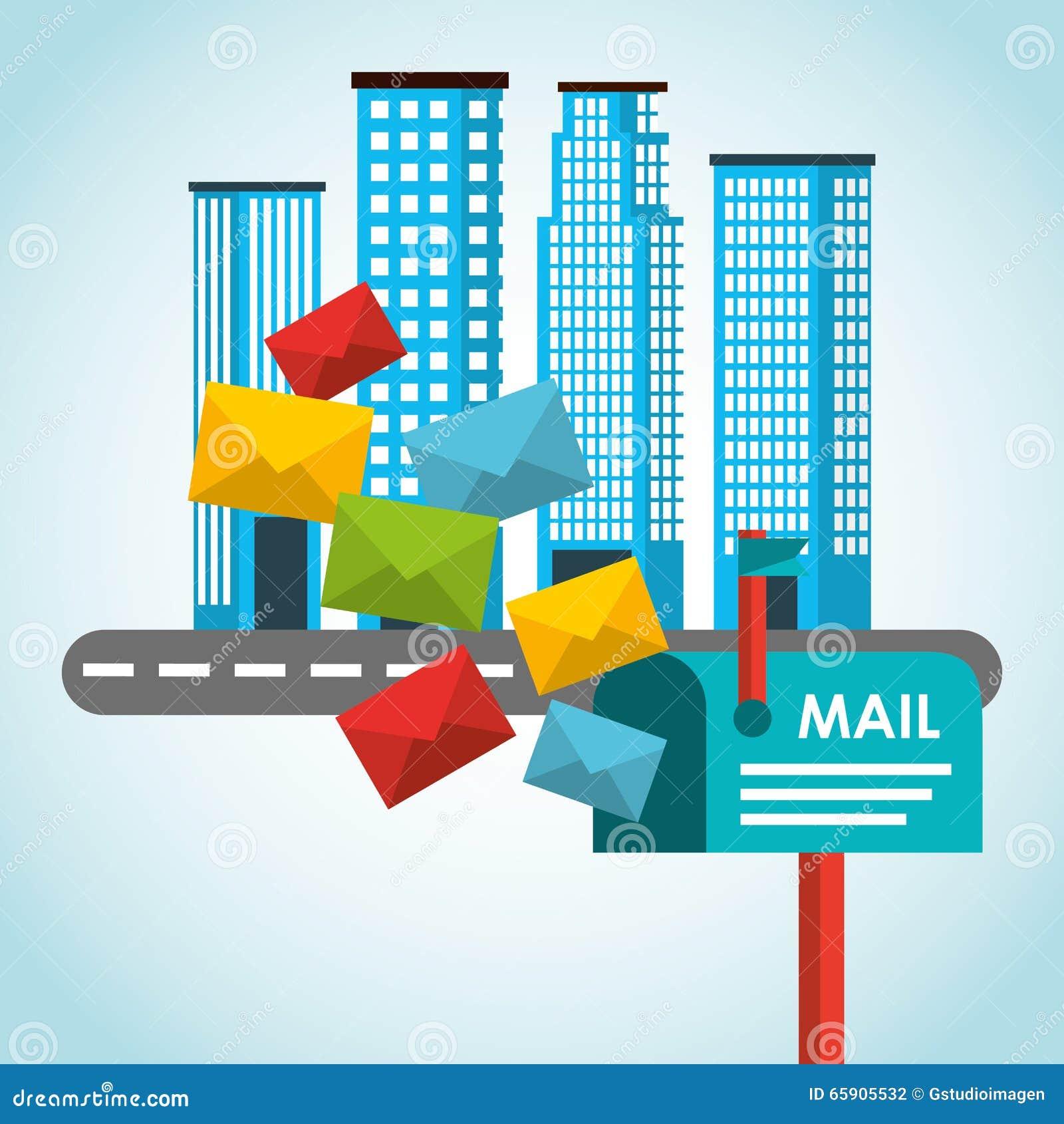 Diseño del servicio de correo de los posts
