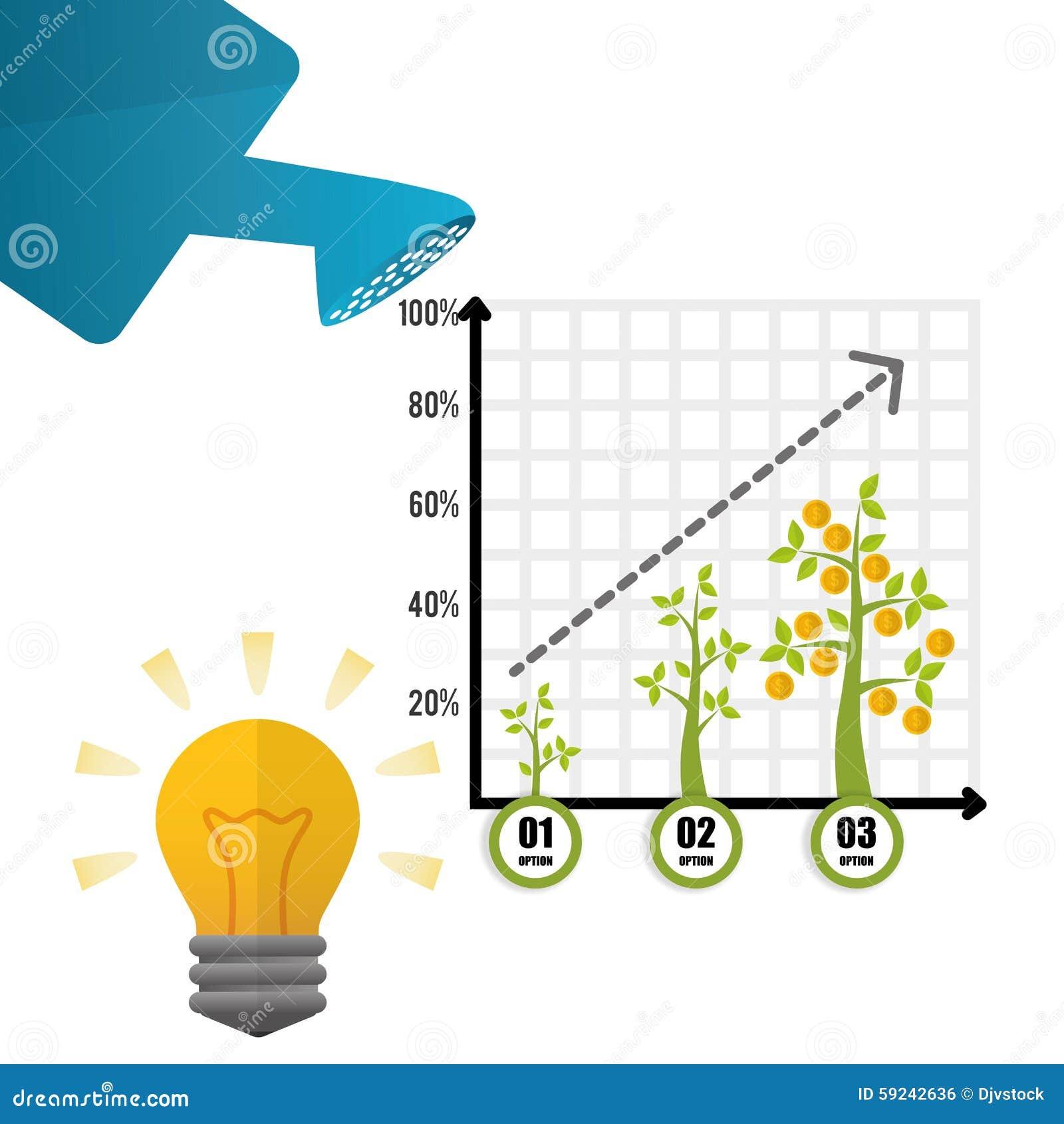 Diseño financiero del crecimiento