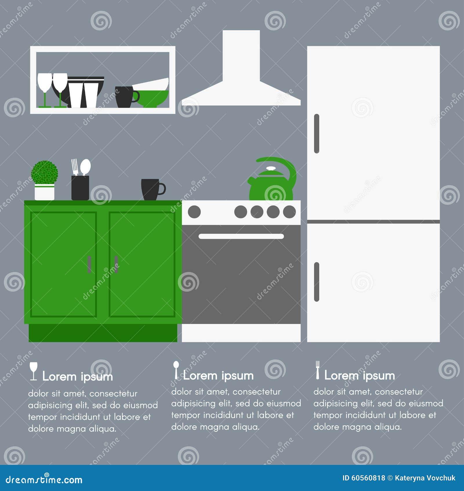 Diseño Interior De La Cocina Con El Texto De La Plantilla ...