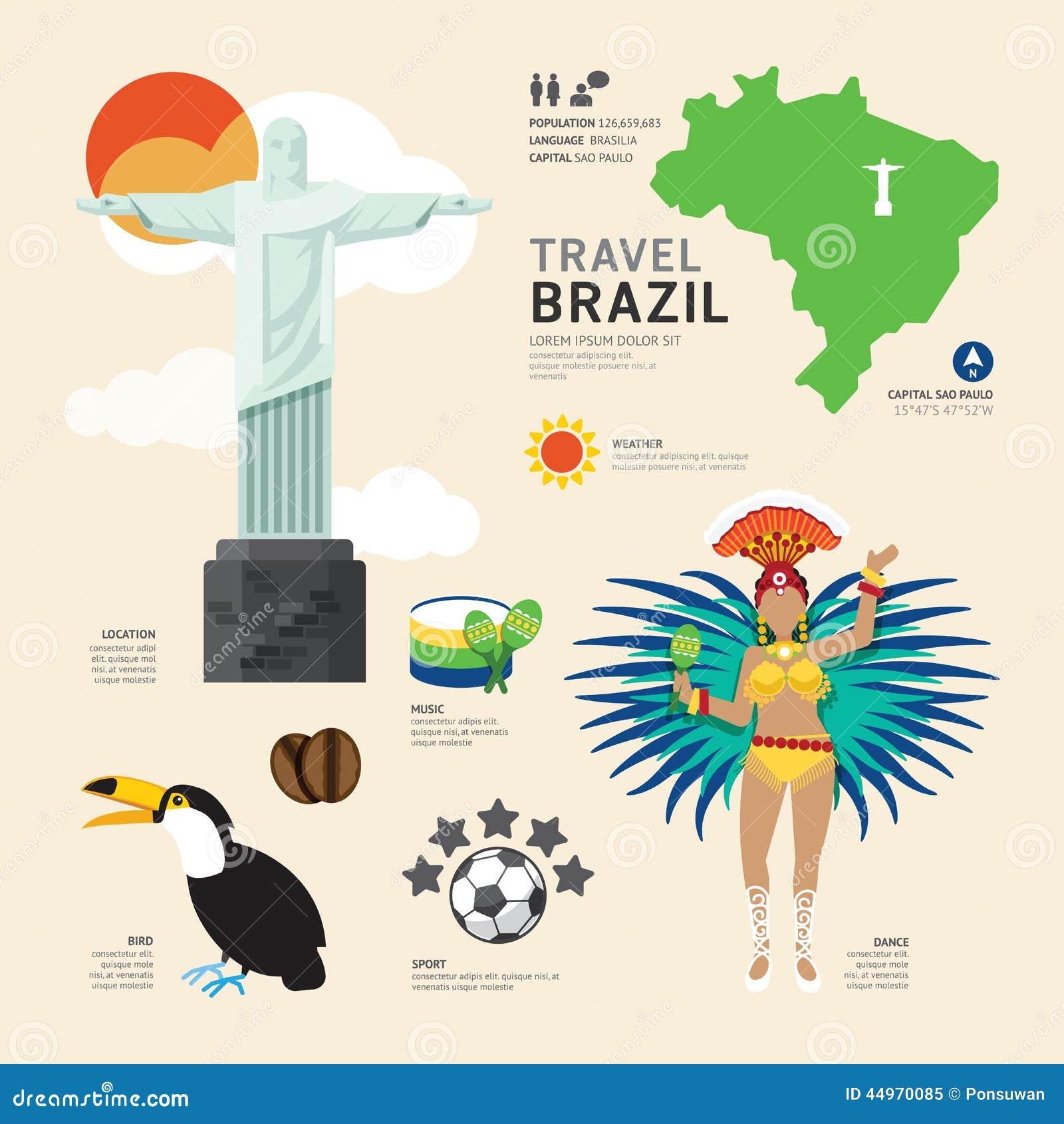 Diseño plano de los iconos de la señal del Brasil del concepto del viaje Vector