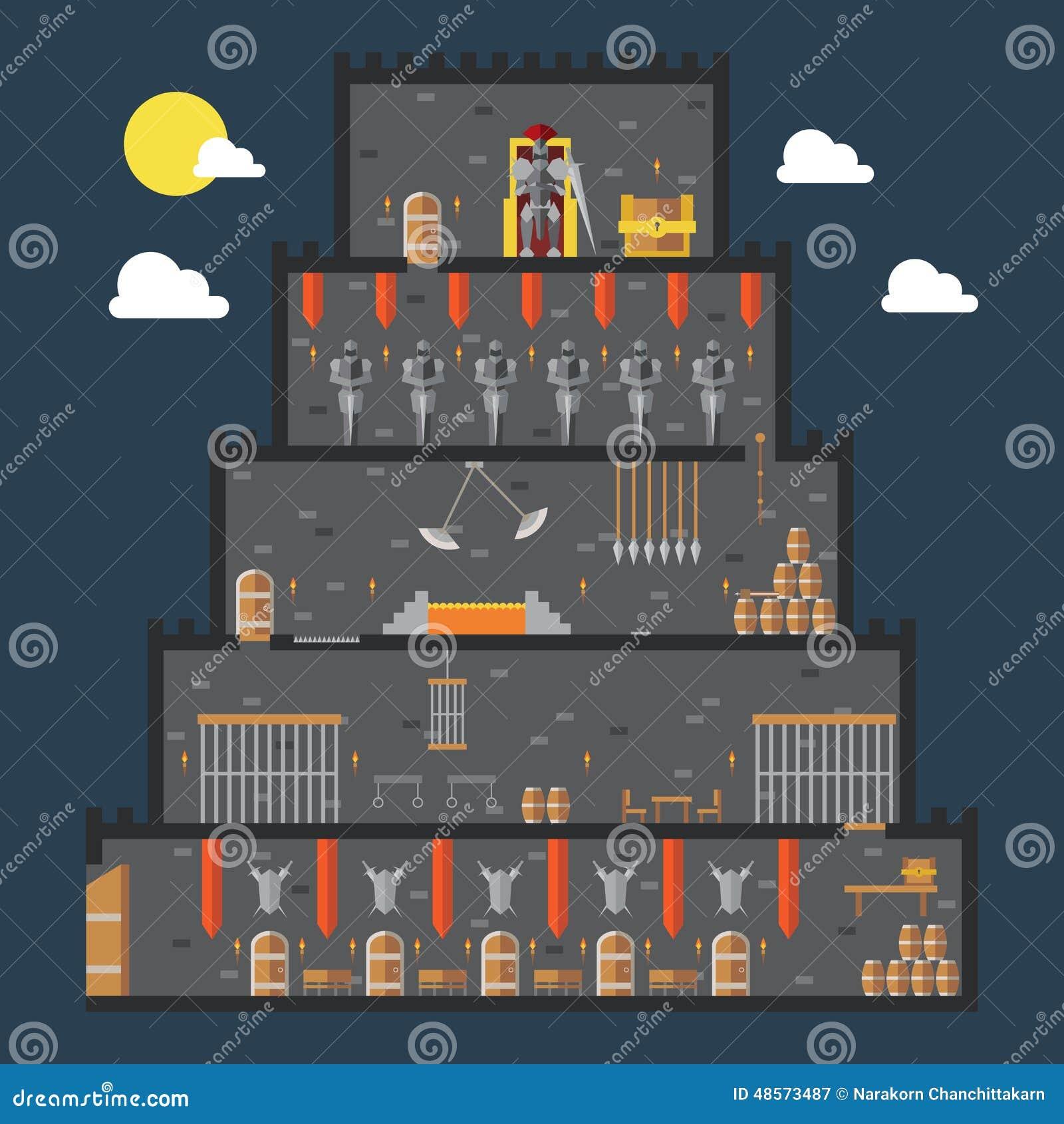 Diseño plano de mazmorra del castillo interno