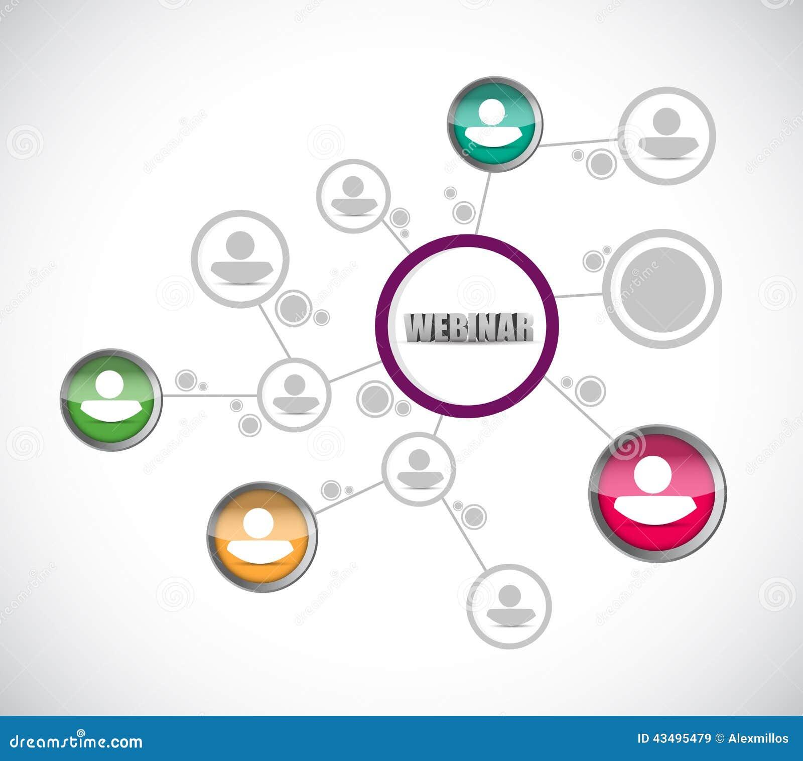 Diseño webinar del ejemplo de la red de la gente