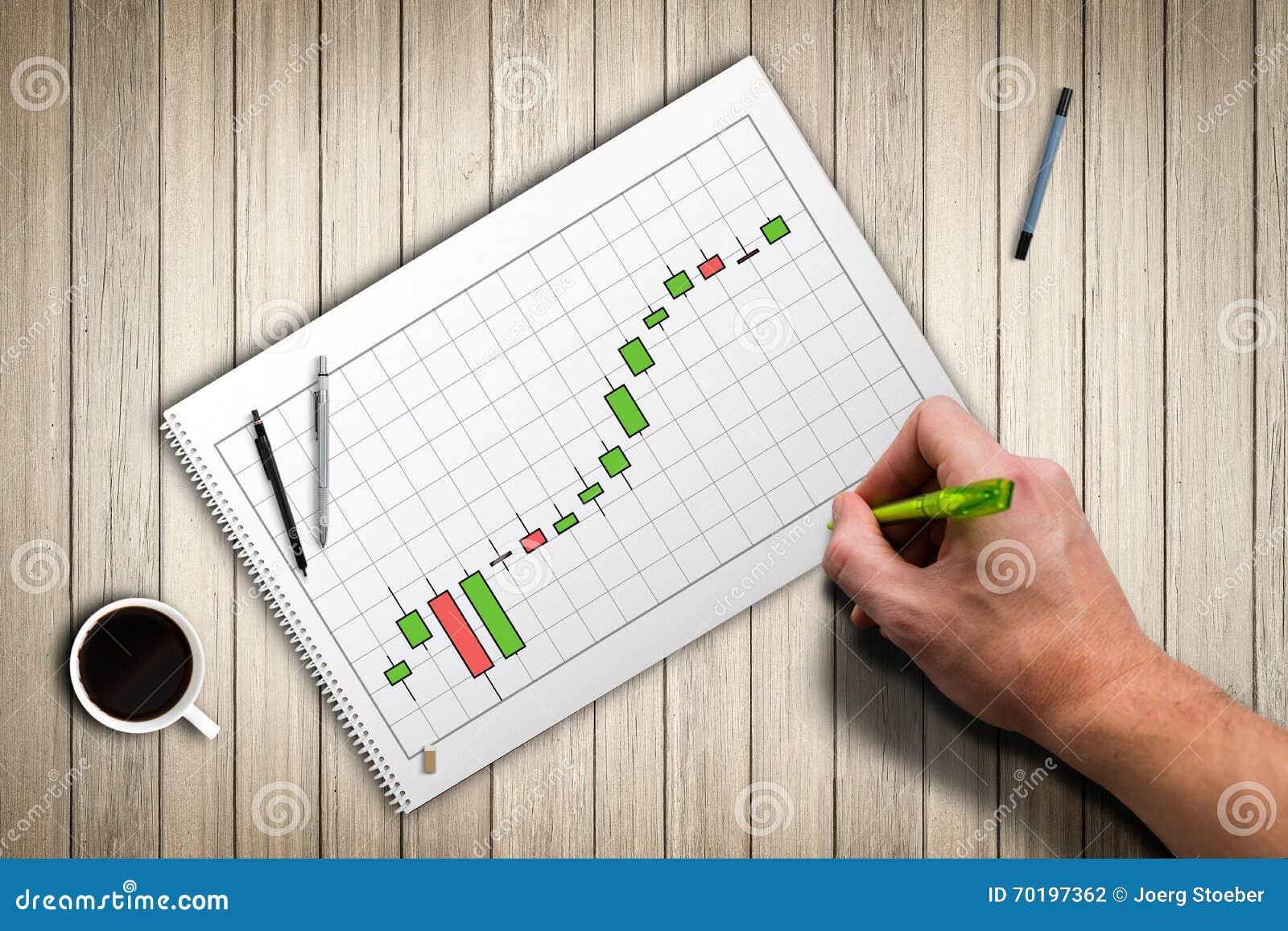 e2d8e0d969 Disegno di un grafico del bastone della candela di prezzo delle azioni