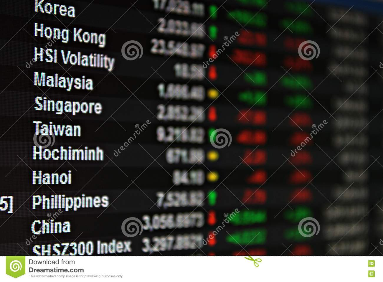 Asian pacific stock markets awesome!