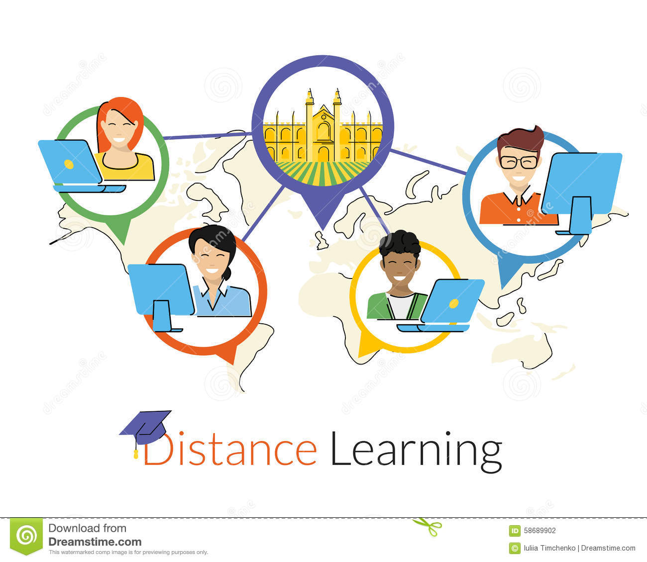 Distance learning business plan