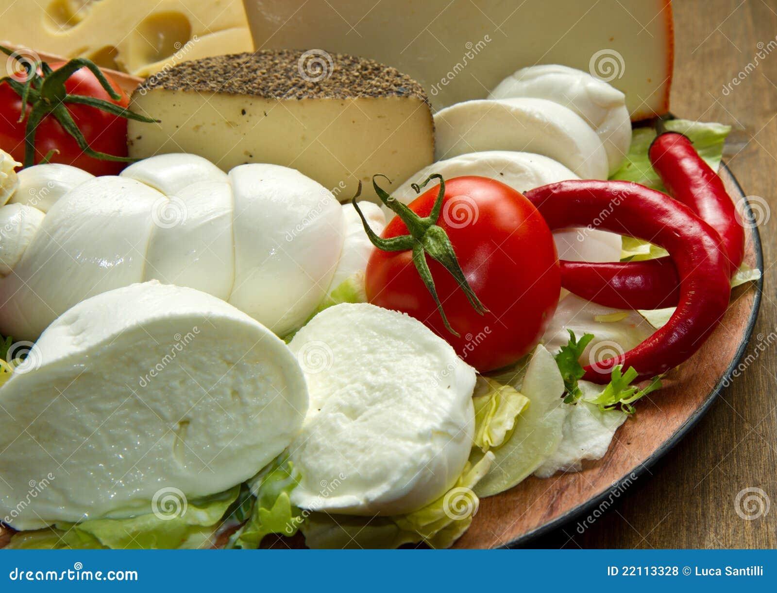 Divers types de fromage