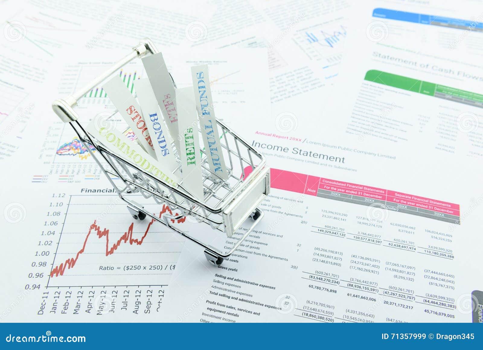 Diverse activatypes in een boodschappenwagentje Een ideale investering die elke activa in een portefeuille diversifieert