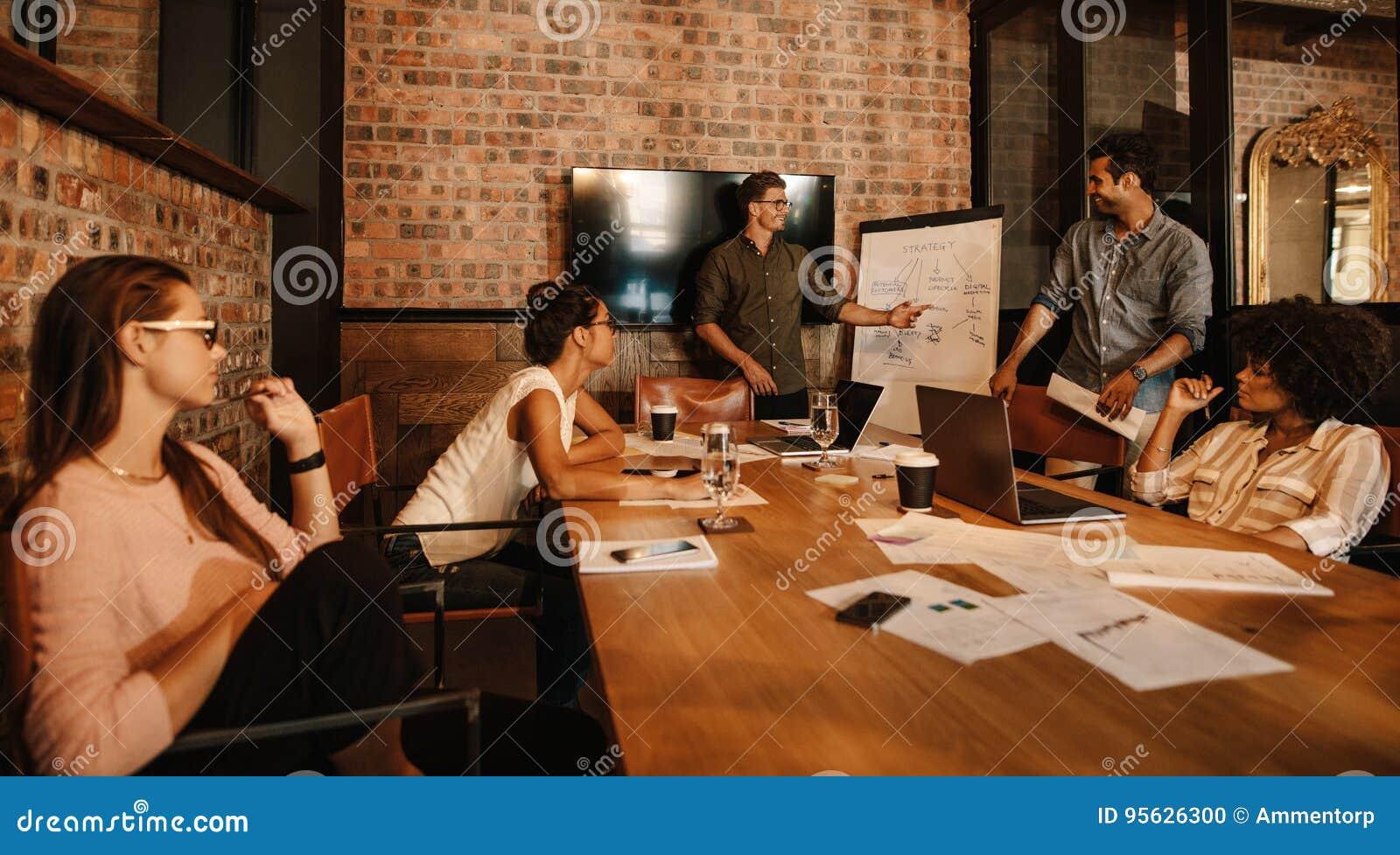 Diverse groep werknemers tijdens een vergadering