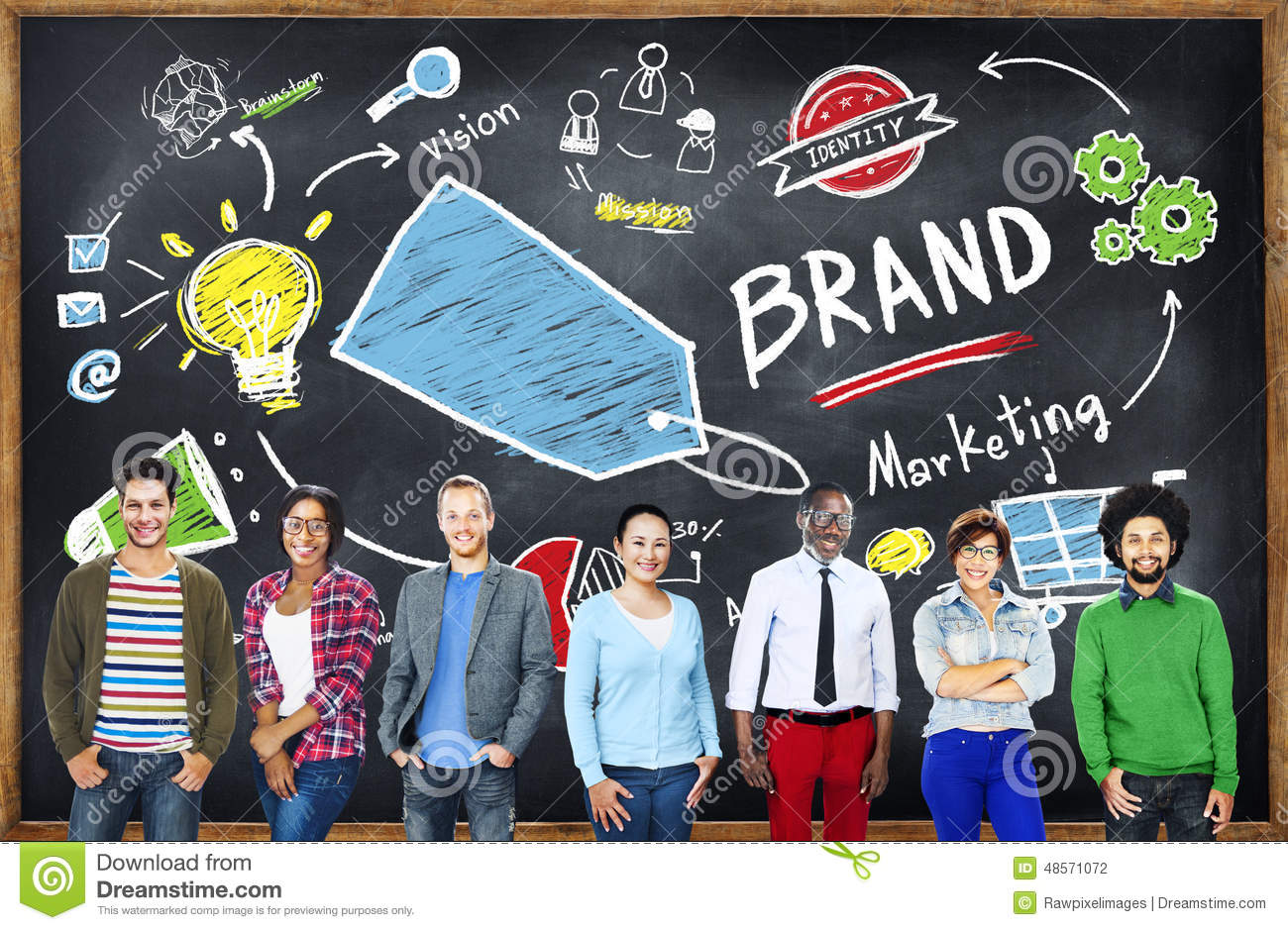 marketing and branding team The average person needs to be hit with the same message or brand 70 times  before they register it our marketing and branding team are experts in co-op.