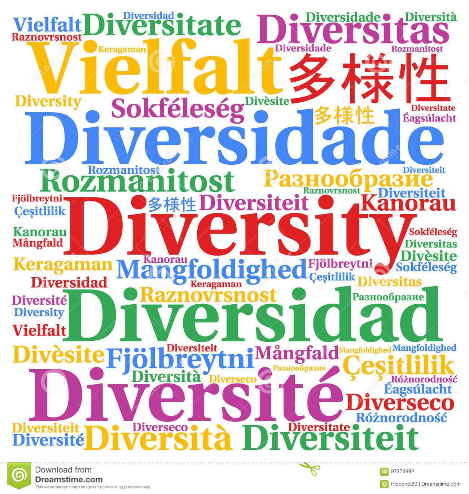 Diversidade na nuvem diferente da palavra das línguas