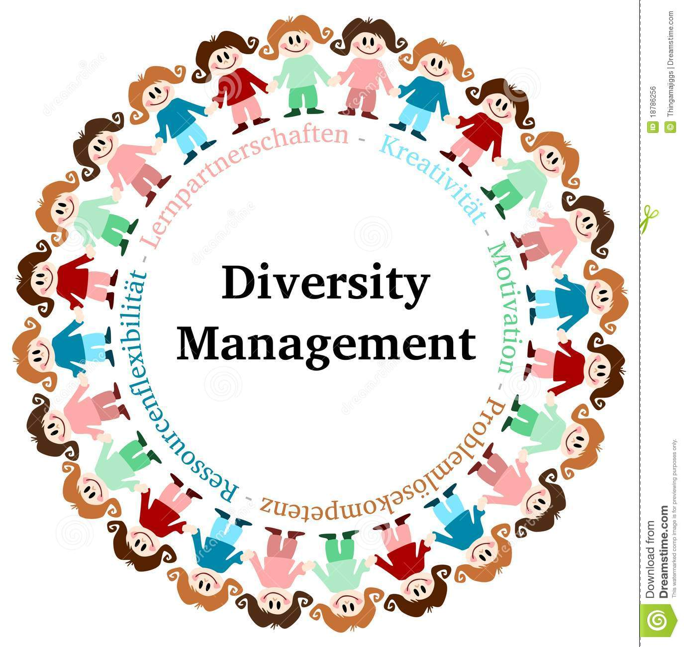 diversity management is the key to Diversity is the key to a successful journey no matter what road you're on, a diverse lineup will keep you going strong.
